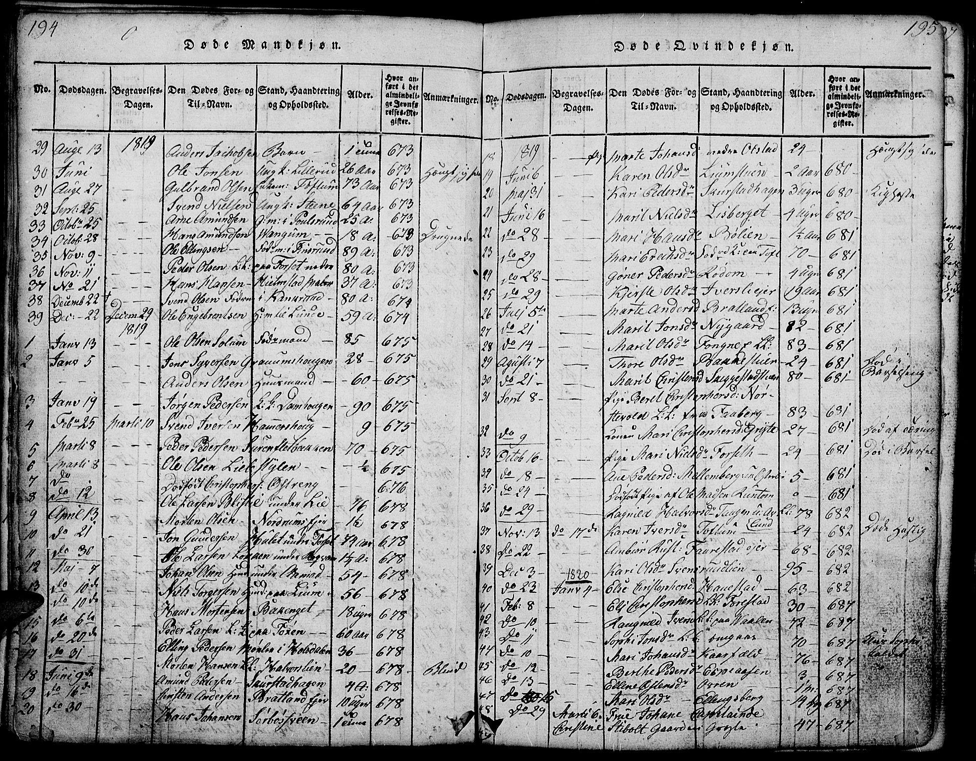 SAH, Gausdal prestekontor, Klokkerbok nr. 1, 1817-1848, s. 194-195