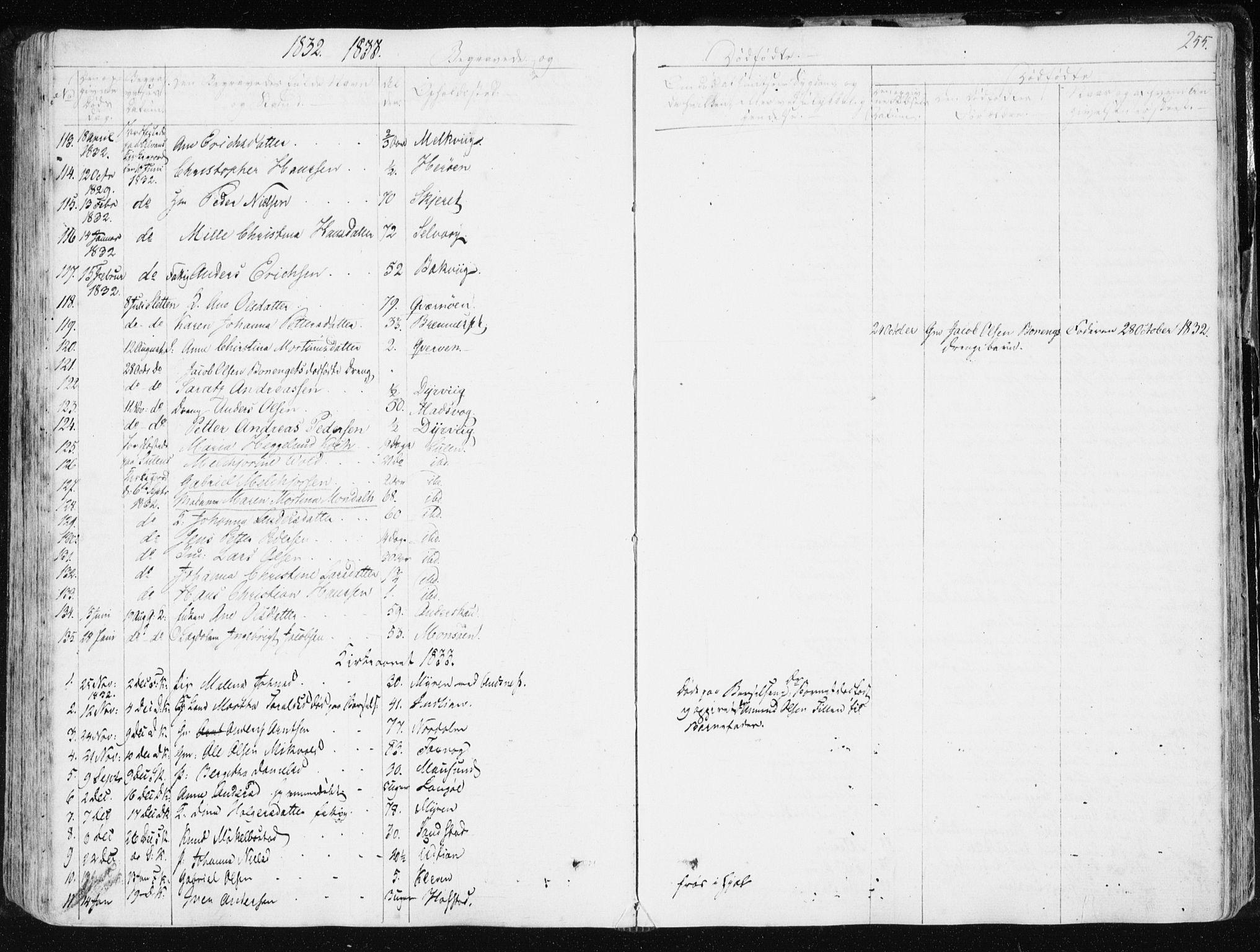 SAT, Ministerialprotokoller, klokkerbøker og fødselsregistre - Sør-Trøndelag, 634/L0528: Ministerialbok nr. 634A04, 1827-1842, s. 255