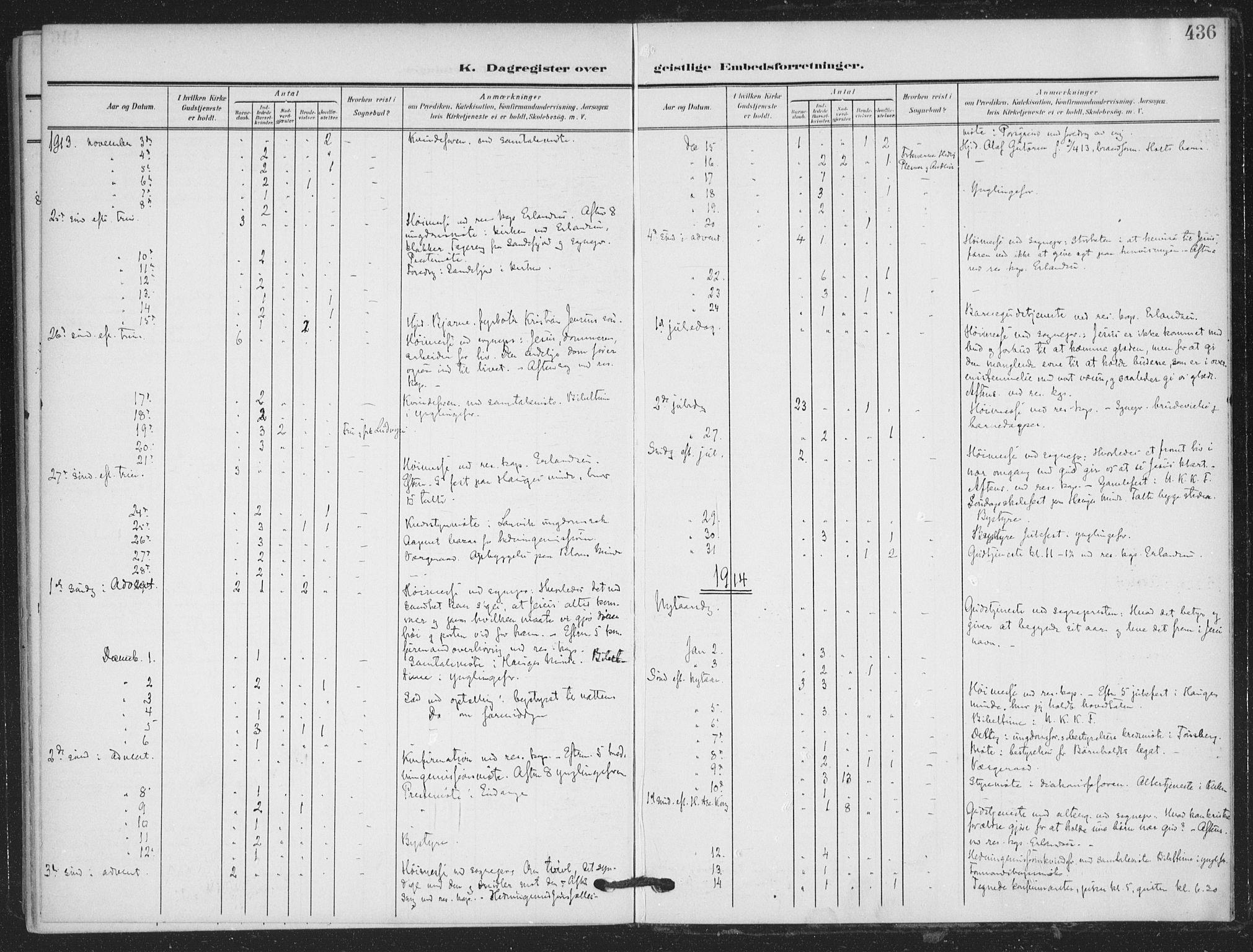 SAKO, Skien kirkebøker, F/Fa/L0012: Ministerialbok nr. 12, 1908-1914, s. 436