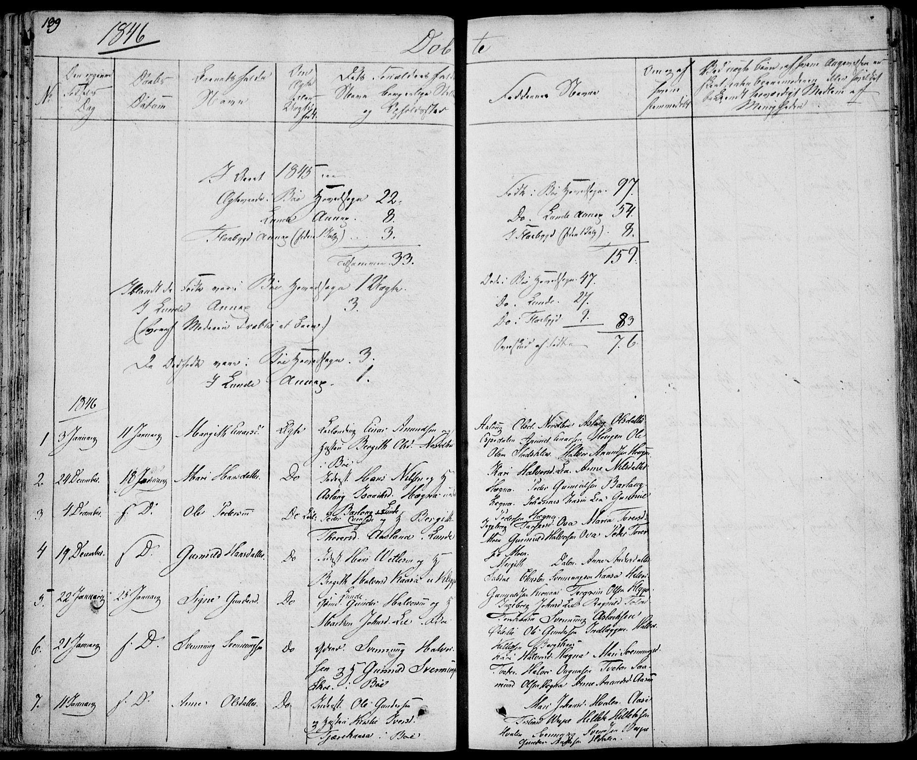 SAKO, Bø kirkebøker, F/Fa/L0007: Ministerialbok nr. 7, 1831-1848, s. 139