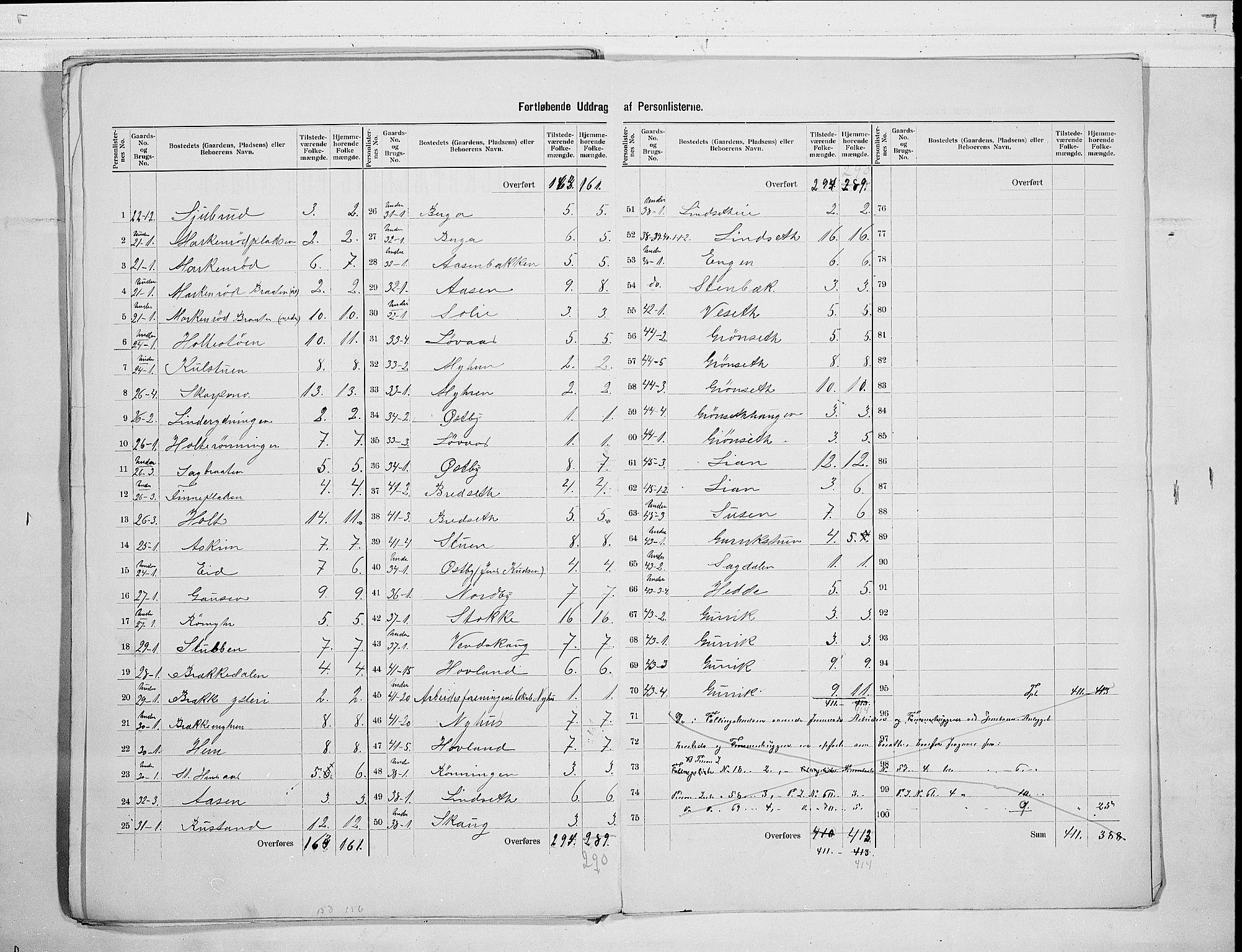 RA, Folketelling 1900 for 0714 Hof herred, 1900, s. 11