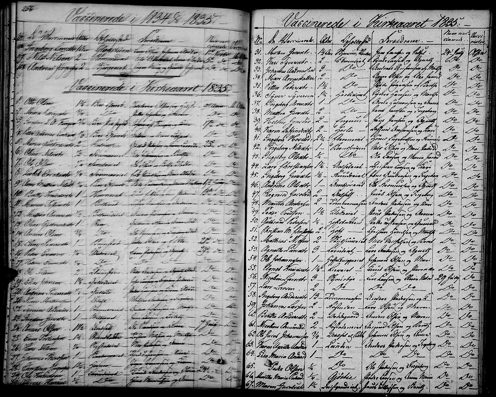 SAH, Biri prestekontor, Ministerialbok nr. 4, 1829-1842, s. 256