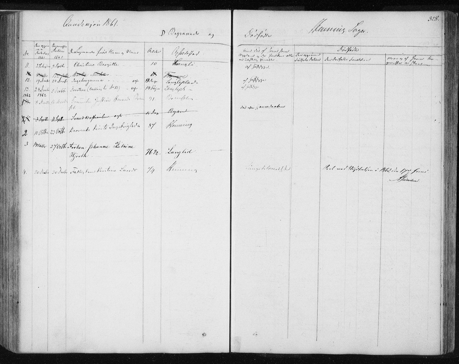SAT, Ministerialprotokoller, klokkerbøker og fødselsregistre - Nord-Trøndelag, 735/L0342: Ministerialbok nr. 735A07 /3, 1849-1862, s. 328
