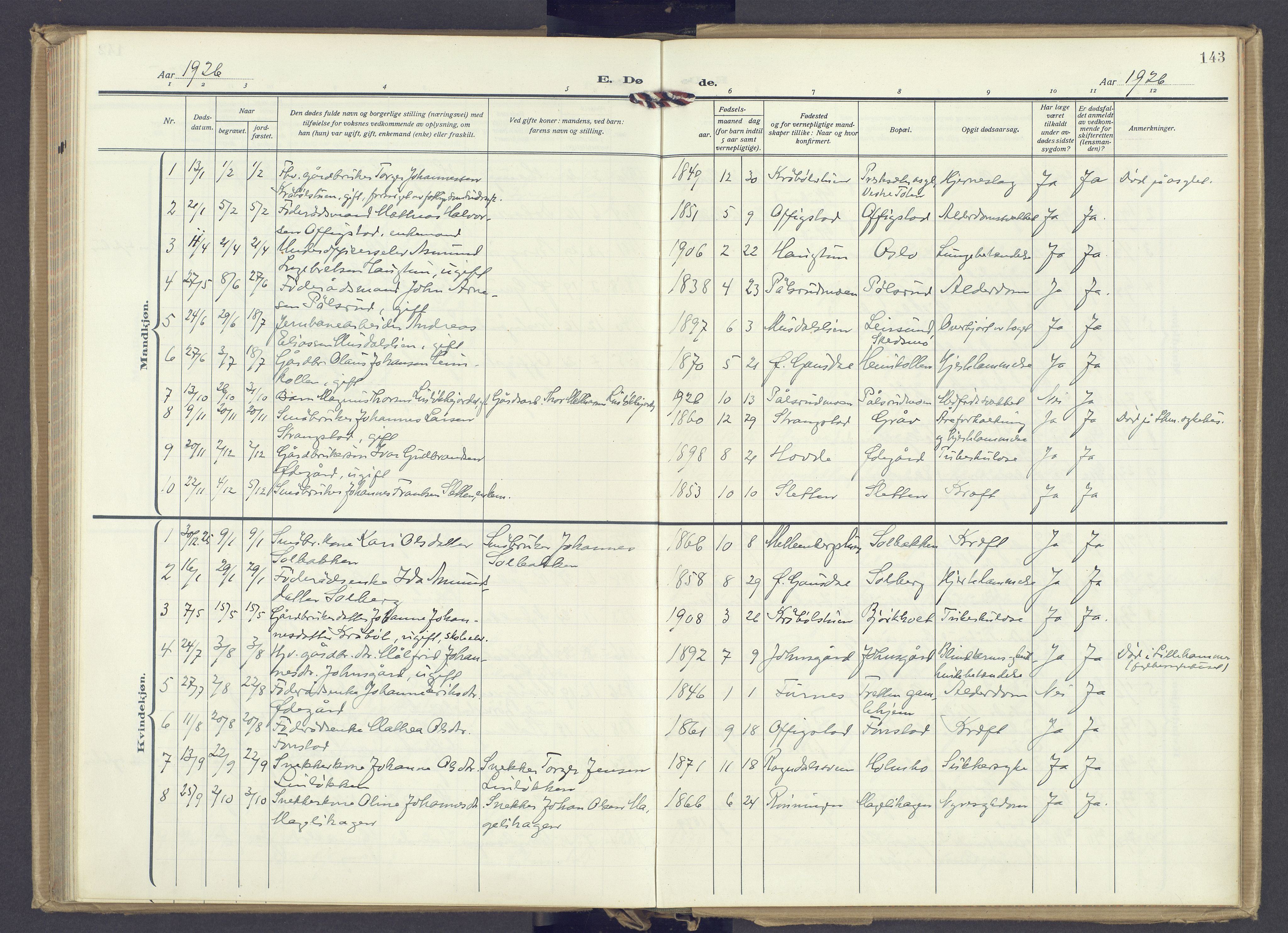 SAH, Øyer prestekontor, Ministerialbok nr. 14, 1919-1932, s. 143