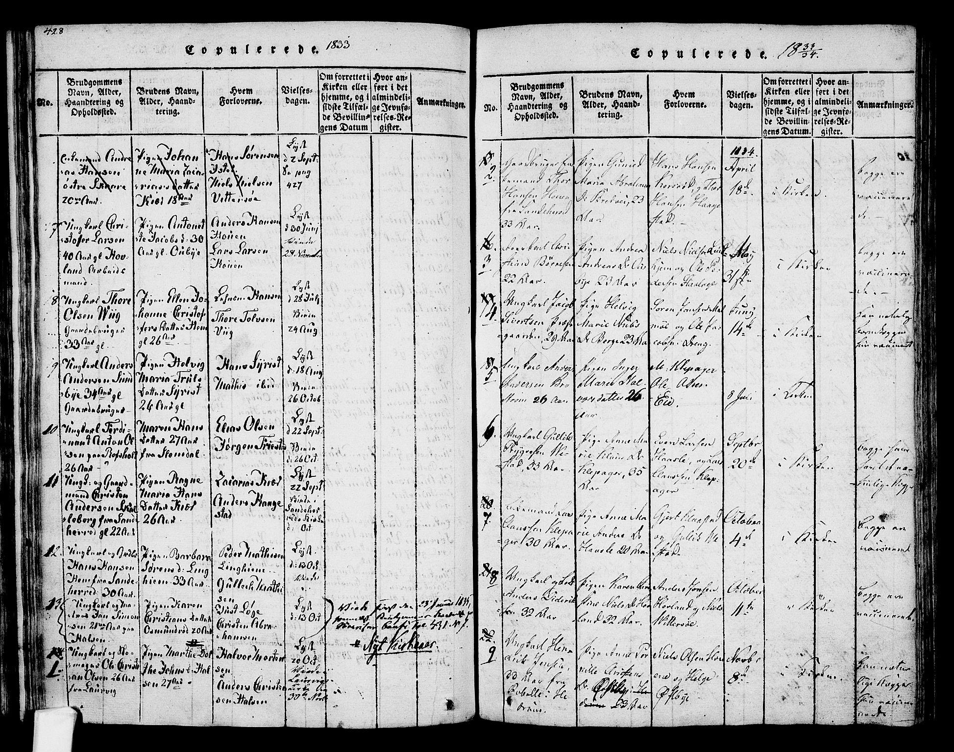SAKO, Tjølling kirkebøker, F/Fa/L0005: Ministerialbok nr. 5, 1814-1836, s. 428-429