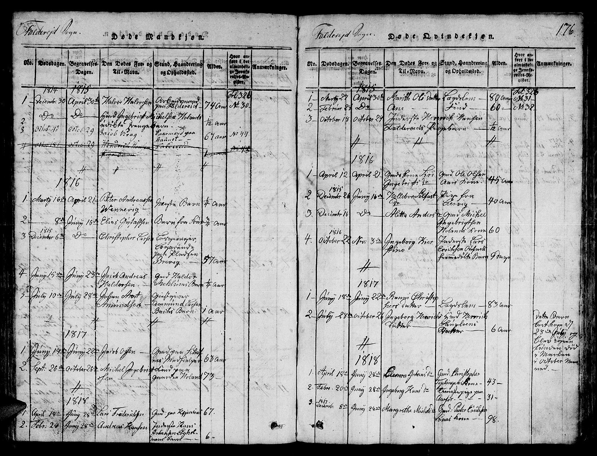 SAT, Ministerialprotokoller, klokkerbøker og fødselsregistre - Nord-Trøndelag, 780/L0648: Klokkerbok nr. 780C01 /3, 1815-1877, s. 176
