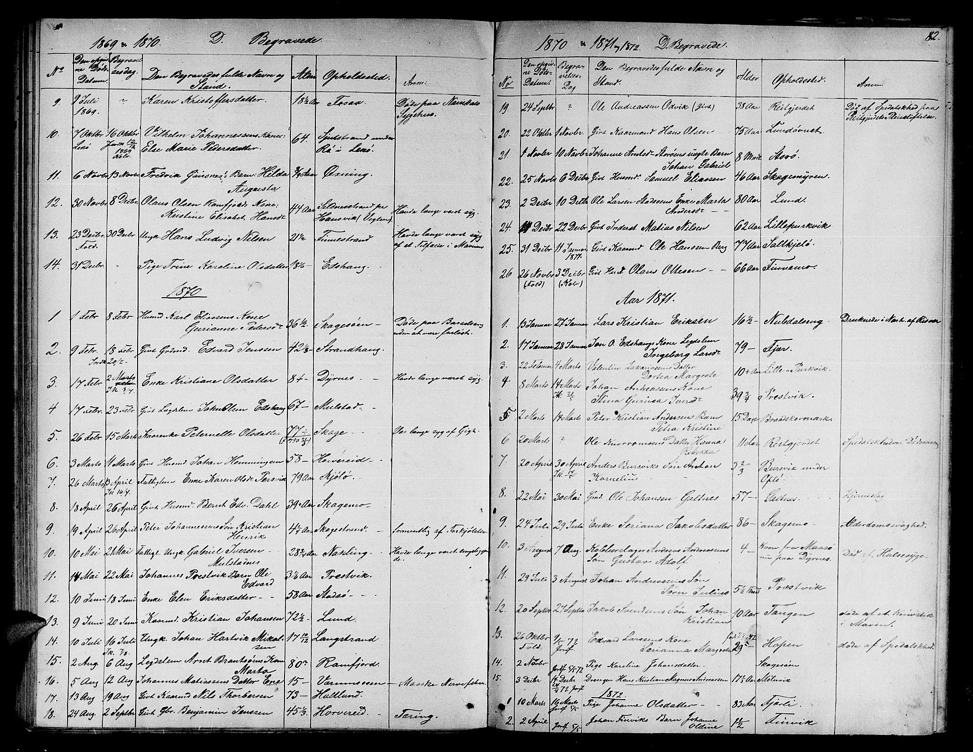 SAT, Ministerialprotokoller, klokkerbøker og fødselsregistre - Nord-Trøndelag, 780/L0650: Klokkerbok nr. 780C02, 1866-1884, s. 82