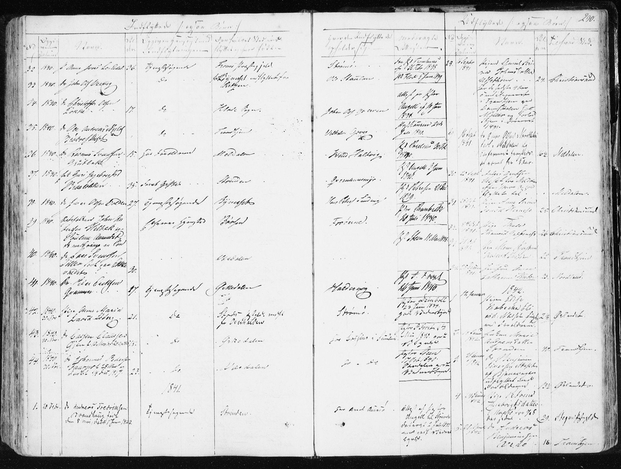SAT, Ministerialprotokoller, klokkerbøker og fødselsregistre - Sør-Trøndelag, 634/L0528: Ministerialbok nr. 634A04, 1827-1842, s. 290