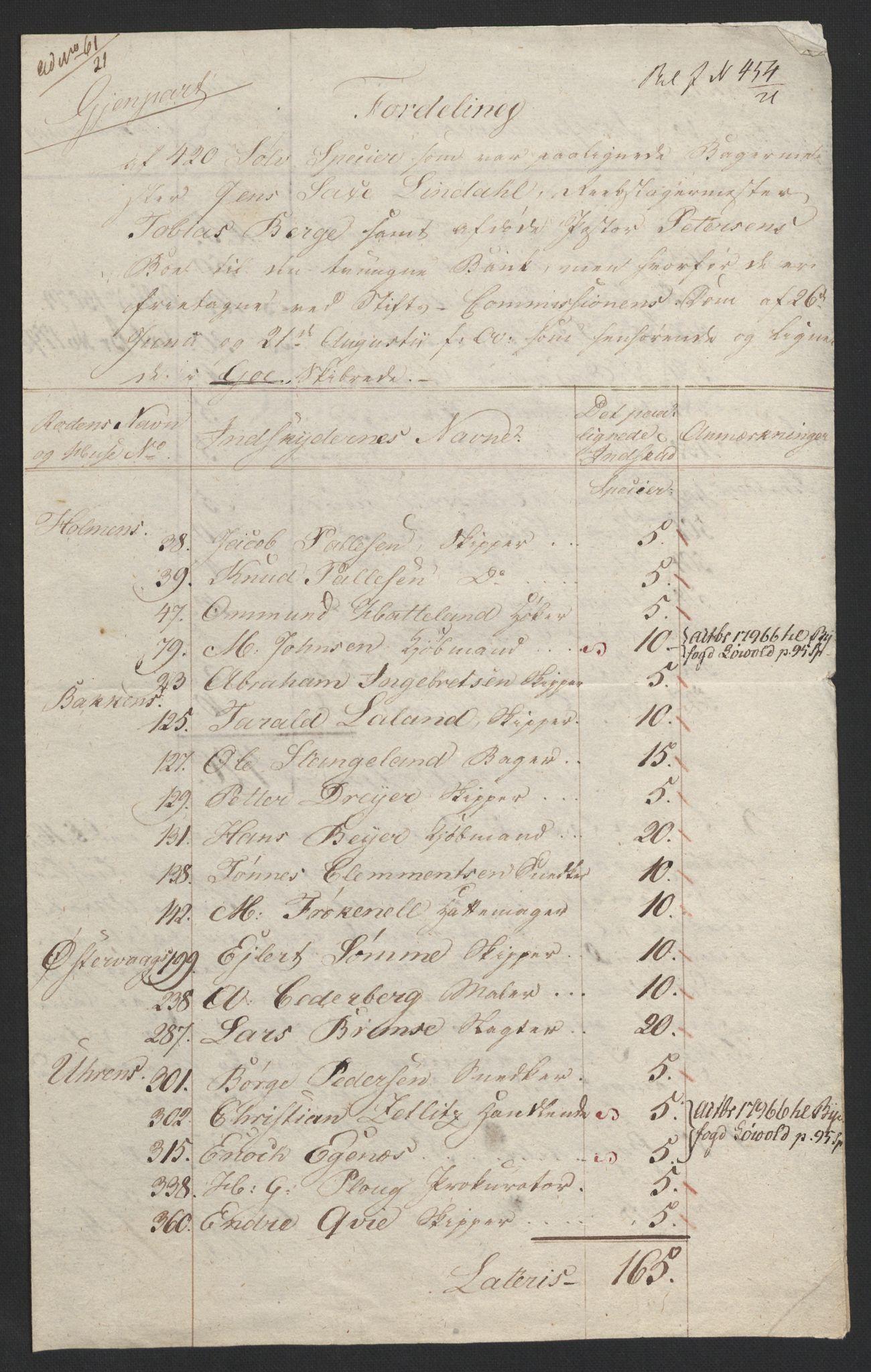 NOBA, Norges Bank/Sølvskatten 1816*, 1816-1820, s. 6