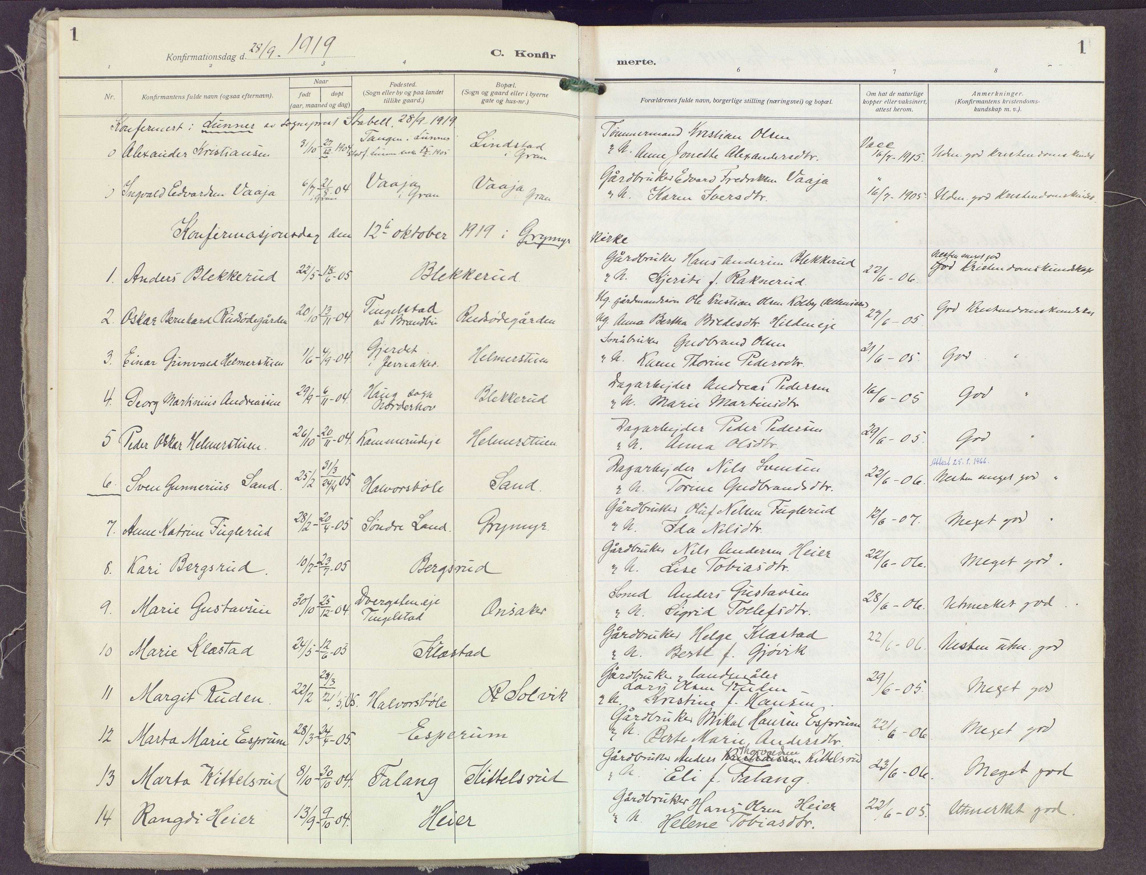 SAH, Gran prestekontor, Ministerialbok nr. 23, 1919-1938, s. 1
