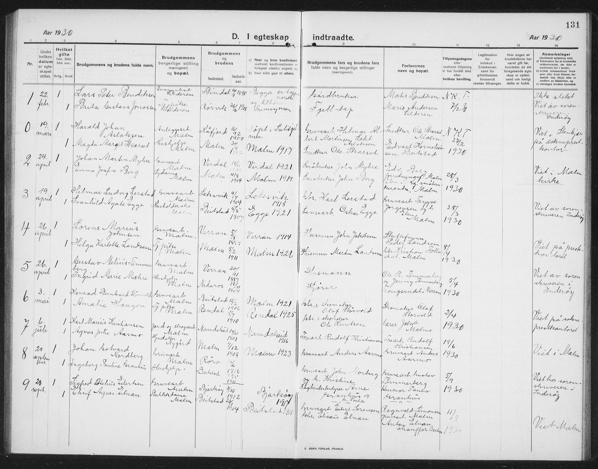SAT, Ministerialprotokoller, klokkerbøker og fødselsregistre - Nord-Trøndelag, 745/L0434: Klokkerbok nr. 745C03, 1914-1937, s. 131
