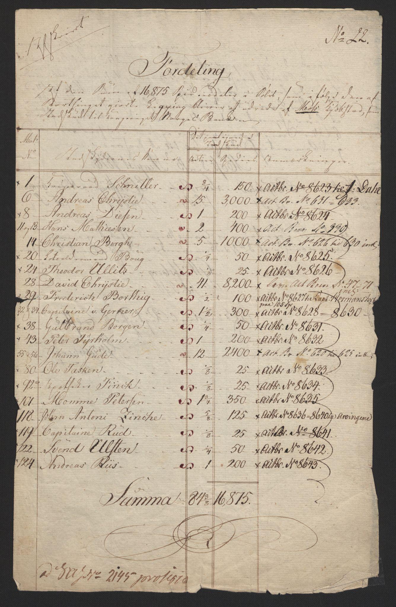 NOBA, Norges Bank/Sølvskatten 1816*, 1816, s. 43