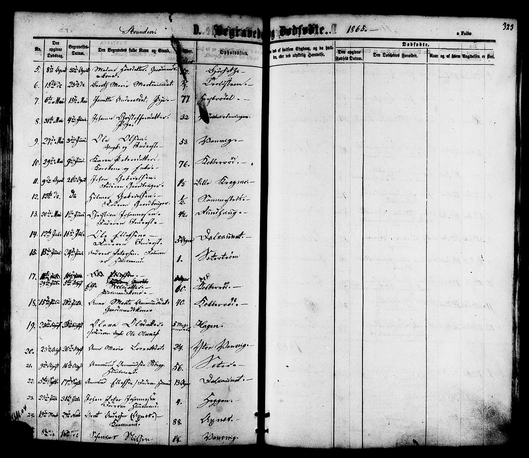 SAT, Ministerialprotokoller, klokkerbøker og fødselsregistre - Nord-Trøndelag, 701/L0009: Ministerialbok nr. 701A09 /2, 1864-1882, s. 323