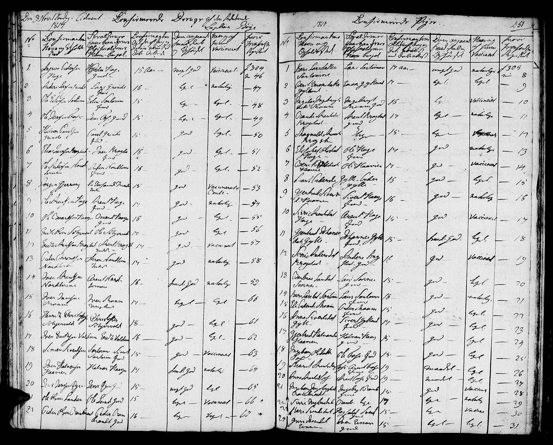 SAT, Ministerialprotokoller, klokkerbøker og fødselsregistre - Sør-Trøndelag, 692/L1108: Klokkerbok nr. 692C03, 1816-1833, s. 251