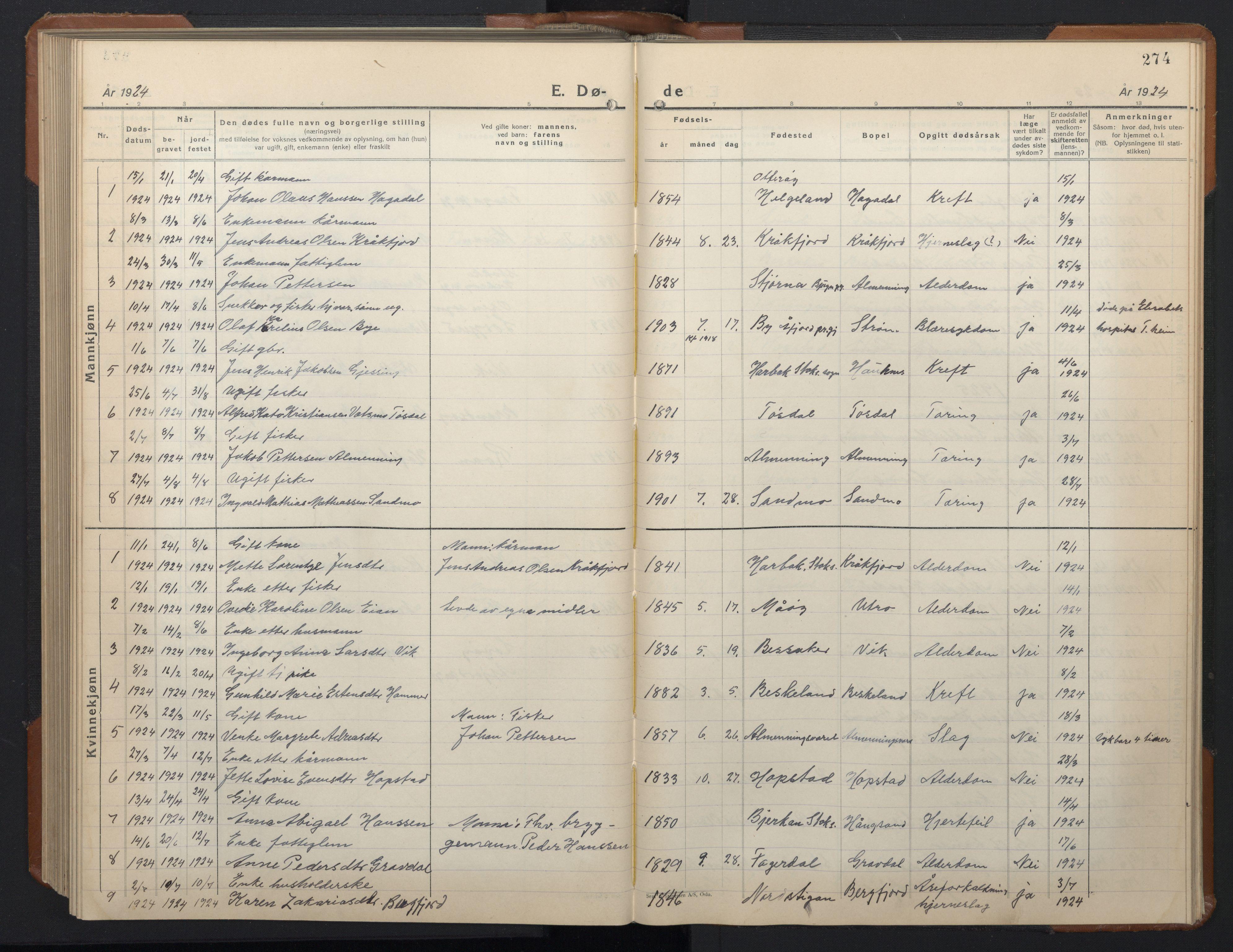 SAT, Ministerialprotokoller, klokkerbøker og fødselsregistre - Sør-Trøndelag, 657/L0718: Klokkerbok nr. 657C05, 1923-1948, s. 274