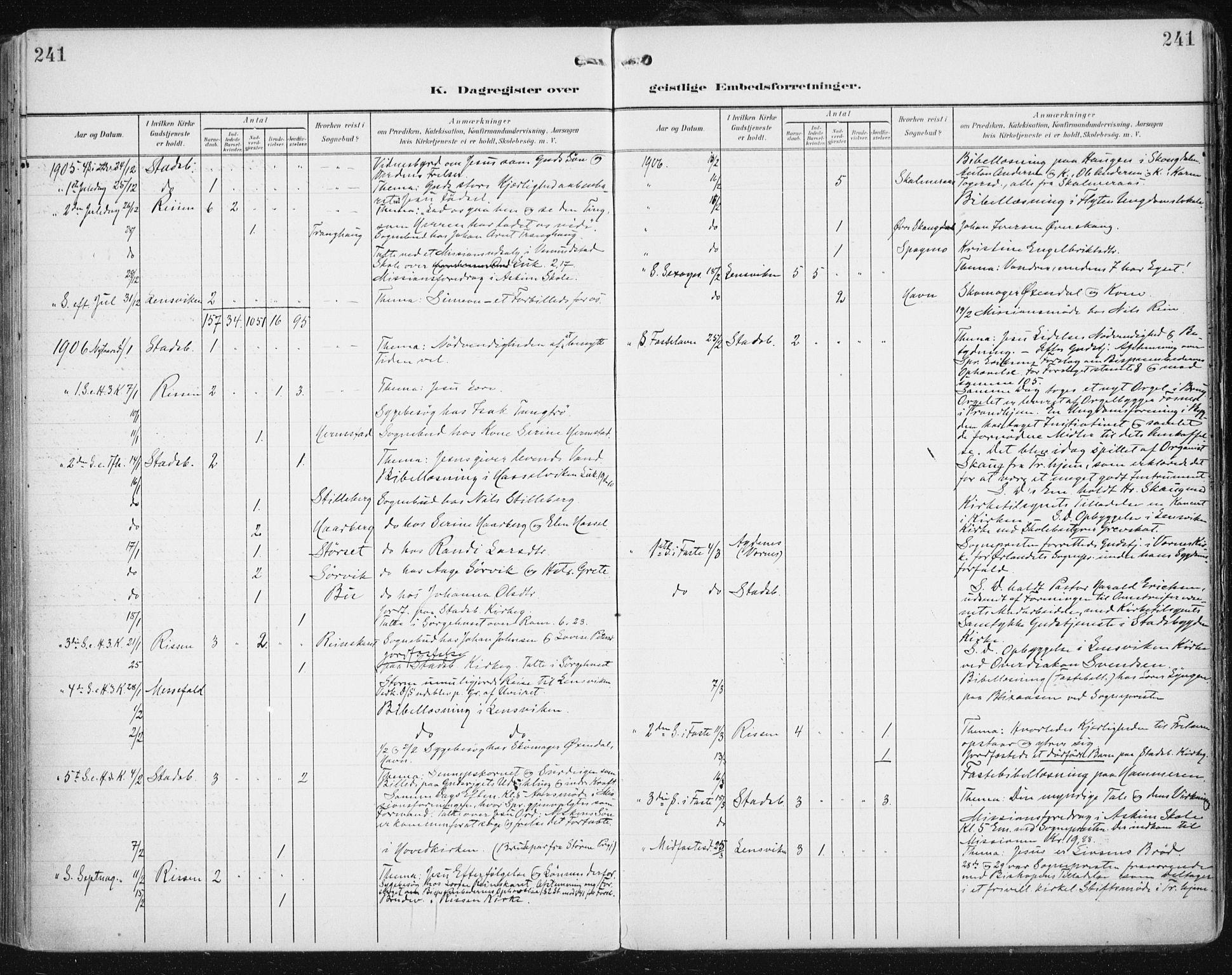 SAT, Ministerialprotokoller, klokkerbøker og fødselsregistre - Sør-Trøndelag, 646/L0616: Ministerialbok nr. 646A14, 1900-1918, s. 241