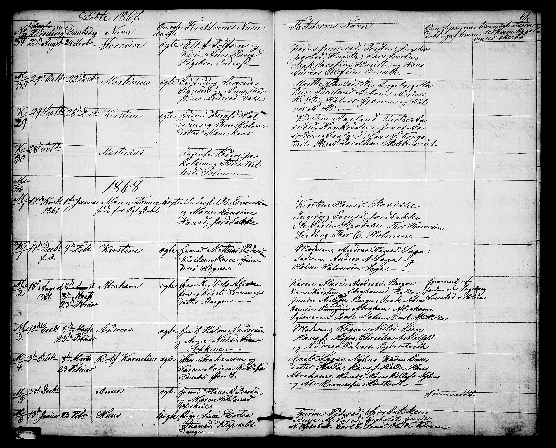 SAKO, Solum kirkebøker, G/Gb/L0002: Klokkerbok nr. II 2, 1859-1879, s. 61