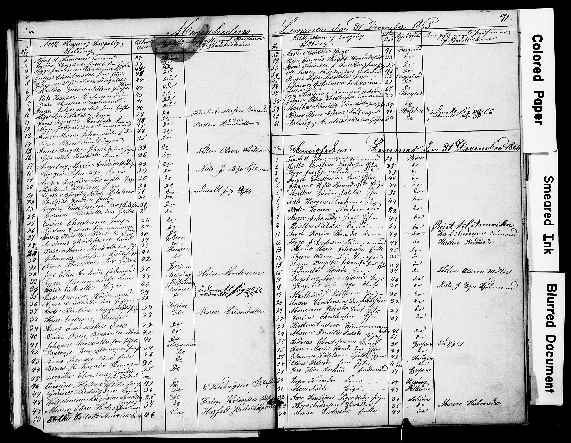 SAKO, Den frie apostolisk-kristelige menighet i Skien, F/Fa/L0001: Dissenterprotokoll nr. 1, 1856-1892, s. 91