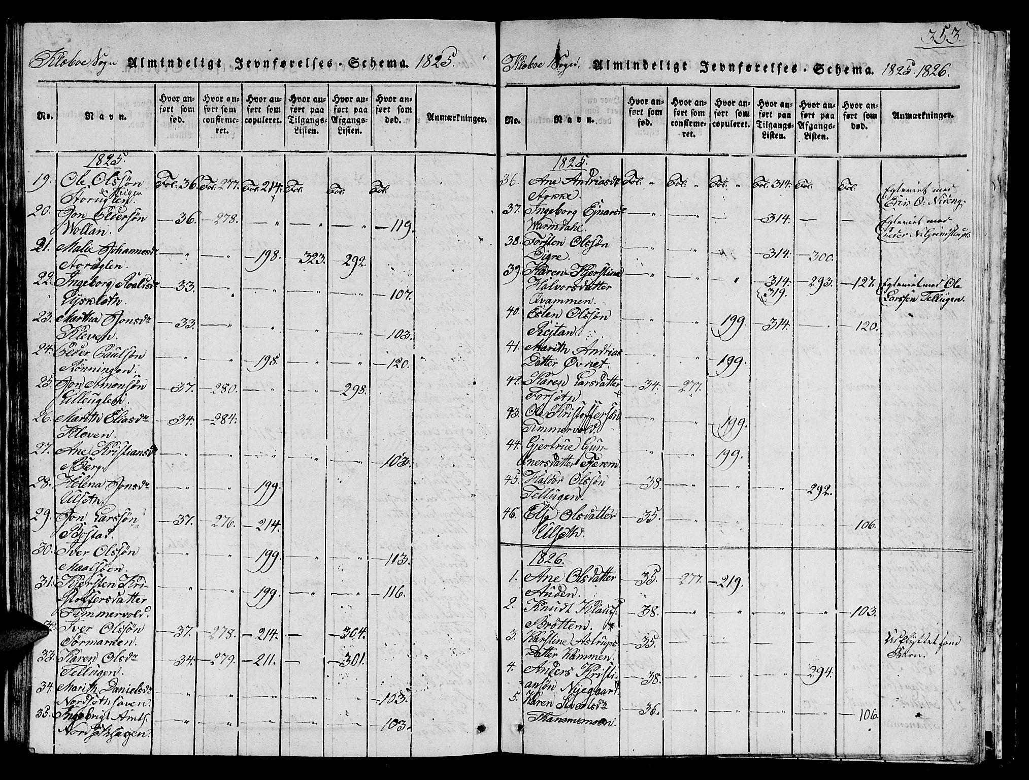 SAT, Ministerialprotokoller, klokkerbøker og fødselsregistre - Sør-Trøndelag, 618/L0450: Klokkerbok nr. 618C01, 1816-1865, s. 353