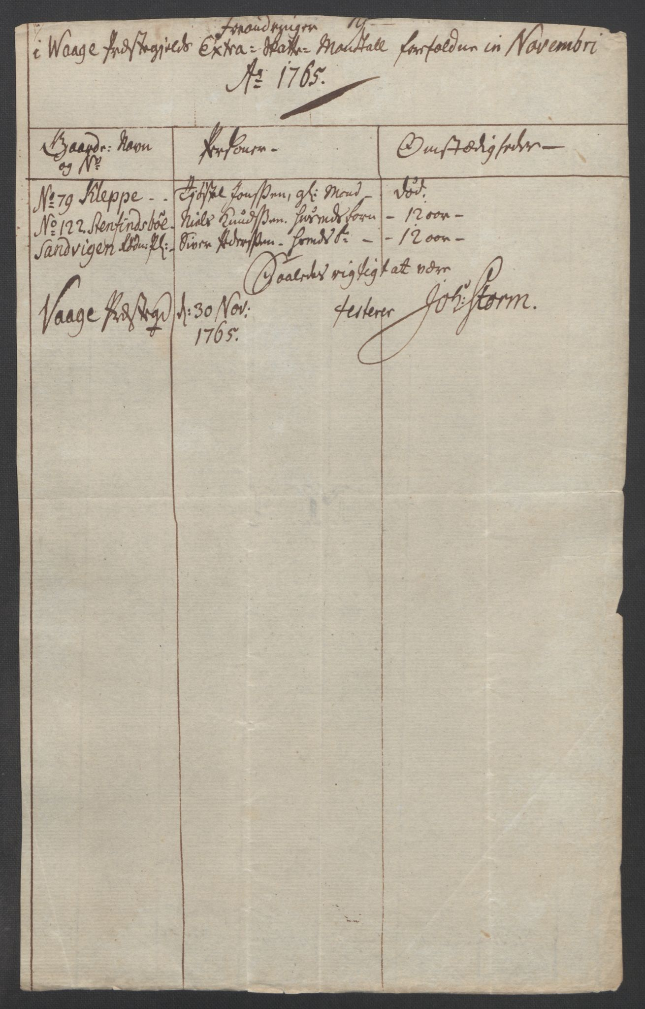 RA, Rentekammeret inntil 1814, Reviderte regnskaper, Fogderegnskap, R17/L1266: Ekstraskatten Gudbrandsdal, 1762-1766, s. 516