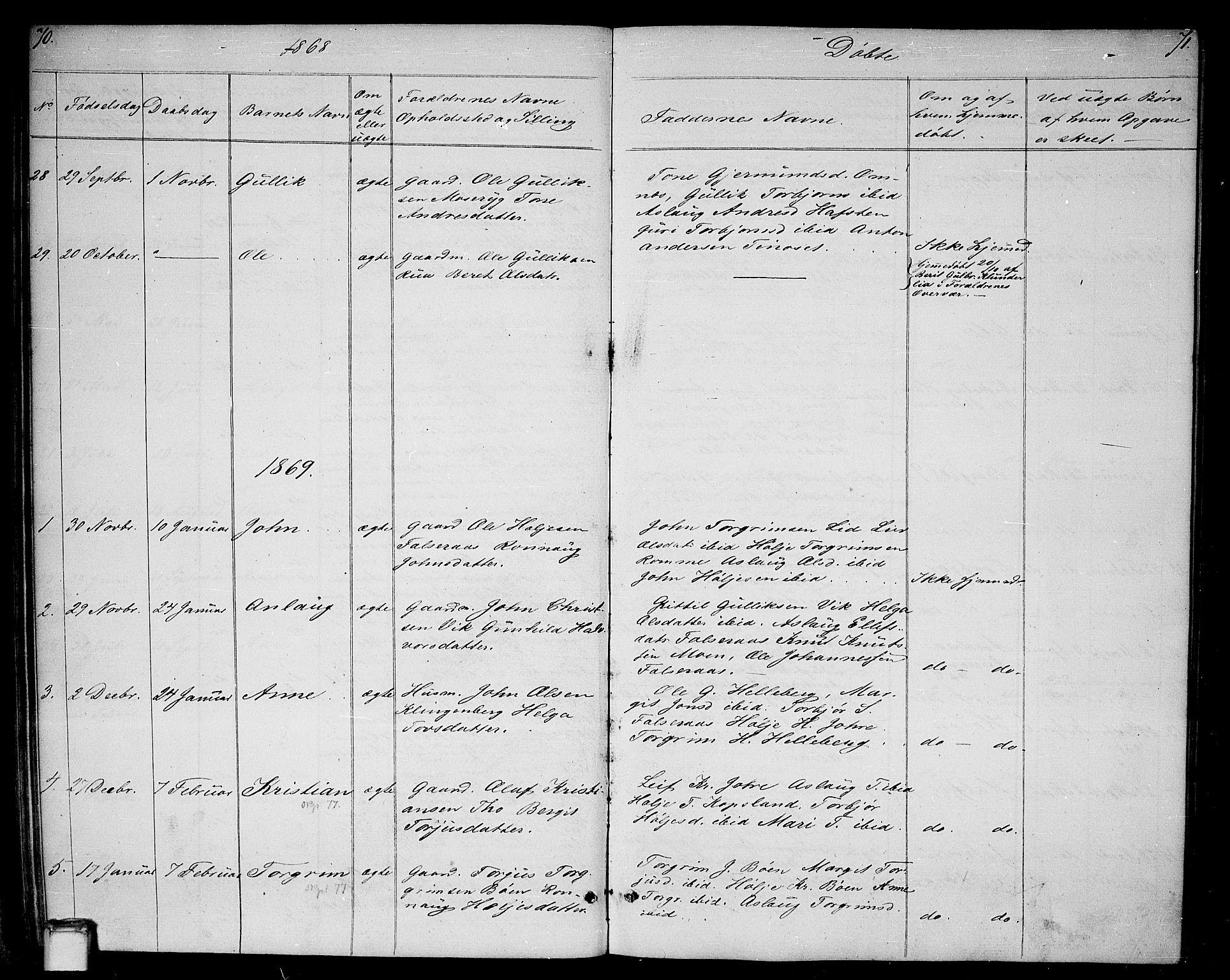 SAKO, Gransherad kirkebøker, G/Ga/L0002: Klokkerbok nr. I 2, 1854-1886, s. 70-71