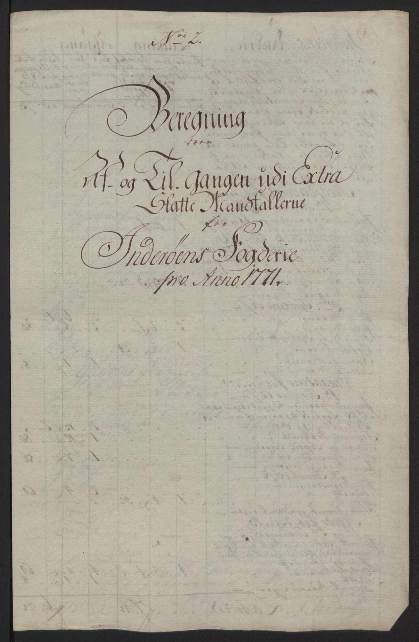 RA, Rentekammeret inntil 1814, Reviderte regnskaper, Fogderegnskap, R63/L4420: Ekstraskatten Inderøy, 1762-1772, s. 426
