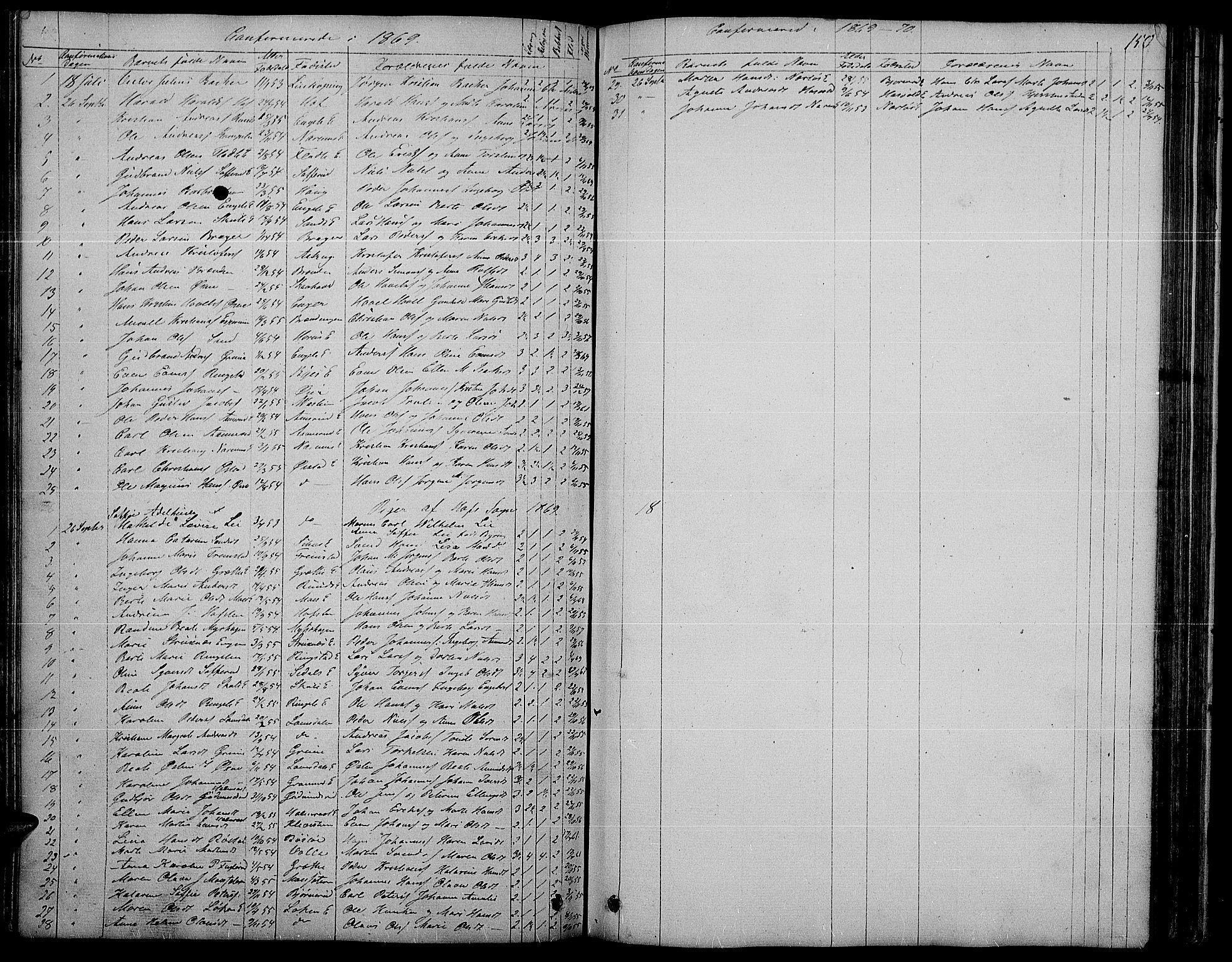 SAH, Søndre Land prestekontor, L/L0001: Klokkerbok nr. 1, 1849-1883, s. 150