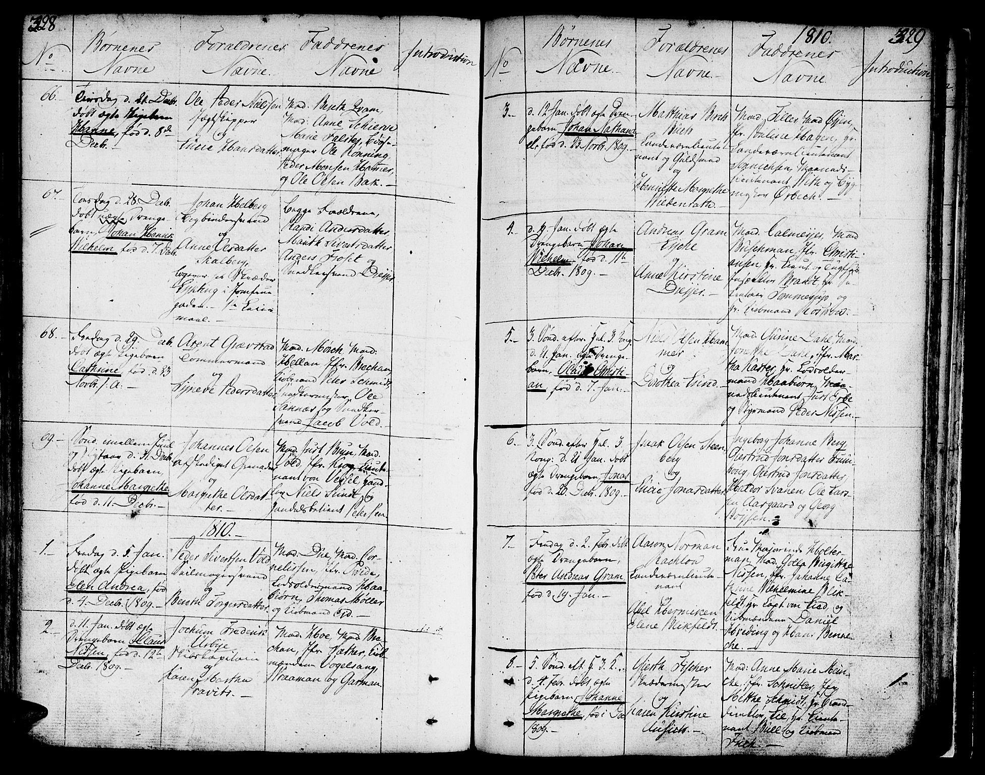 SAT, Ministerialprotokoller, klokkerbøker og fødselsregistre - Sør-Trøndelag, 602/L0104: Ministerialbok nr. 602A02, 1774-1814, s. 328-329