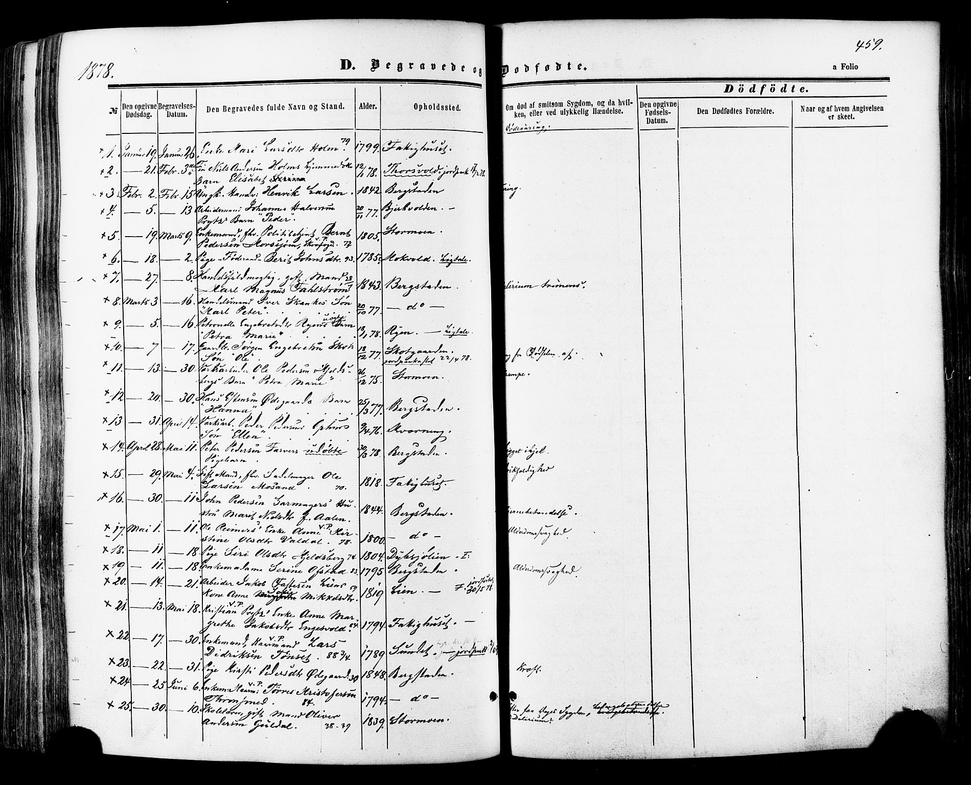SAT, Ministerialprotokoller, klokkerbøker og fødselsregistre - Sør-Trøndelag, 681/L0932: Ministerialbok nr. 681A10, 1860-1878, s. 459