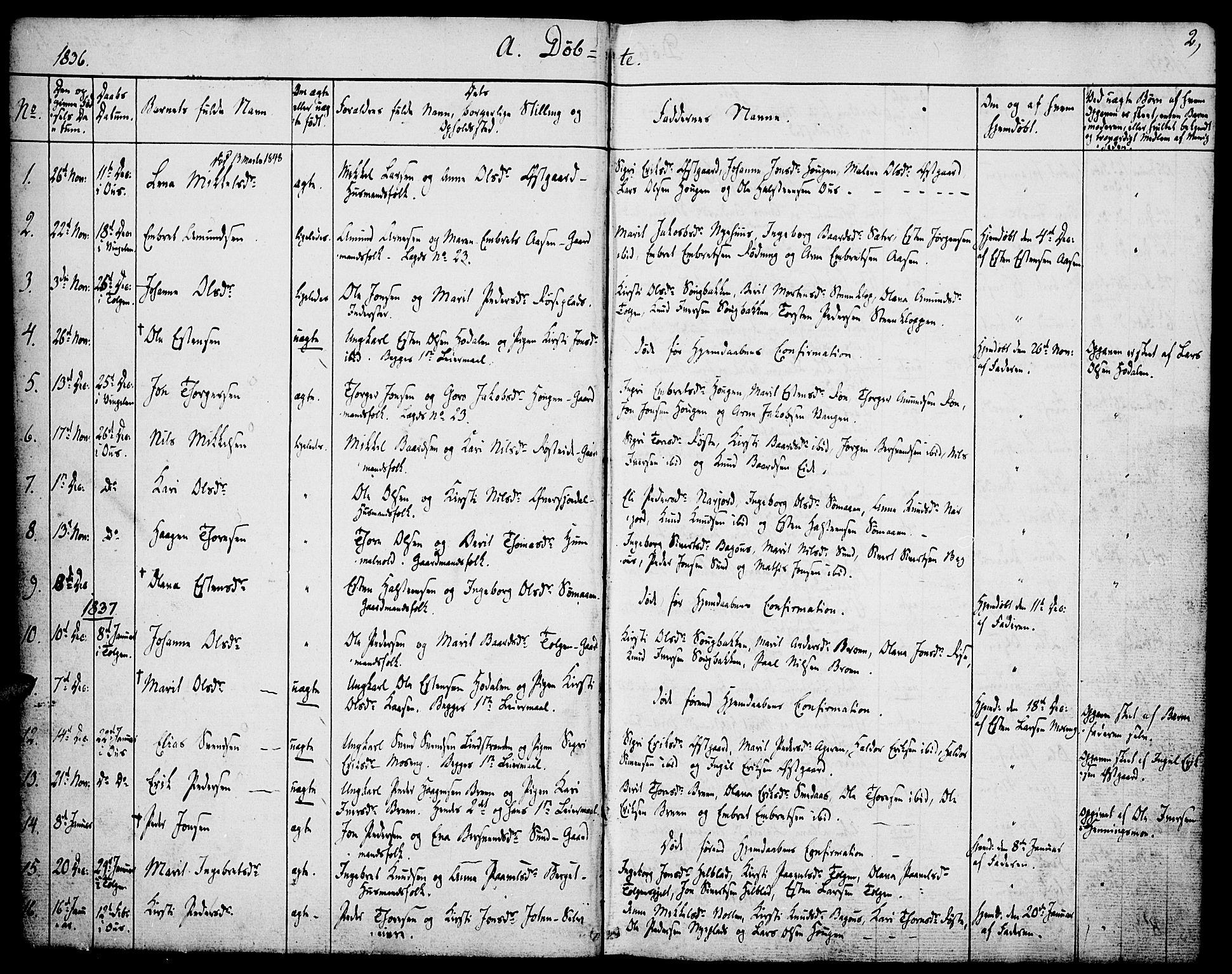 SAH, Tolga prestekontor, K/L0005: Ministerialbok nr. 5, 1836-1852, s. 2