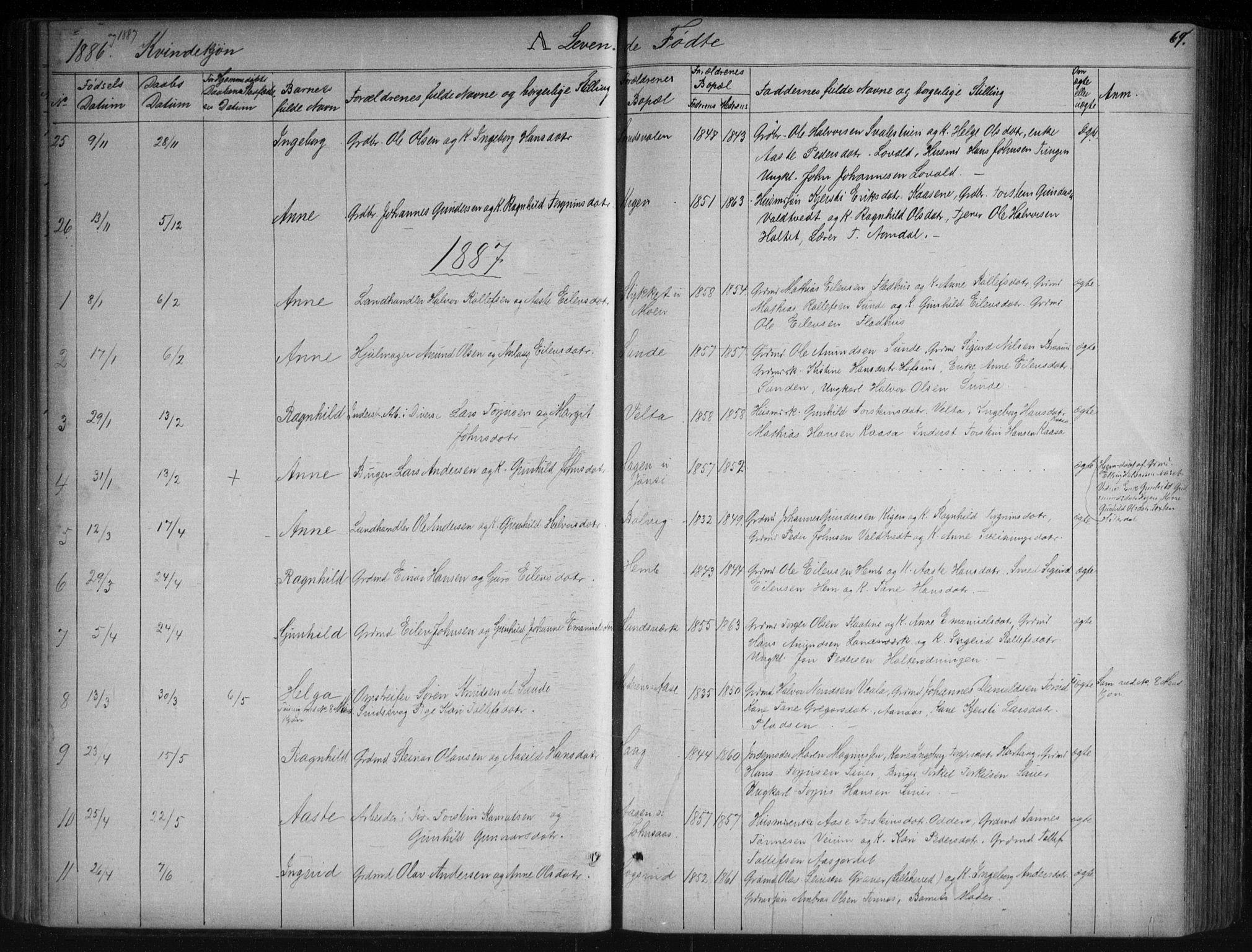 SAKO, Sauherad kirkebøker, G/Ga/L0003: Klokkerbok nr. I 3, 1866-1905, s. 69