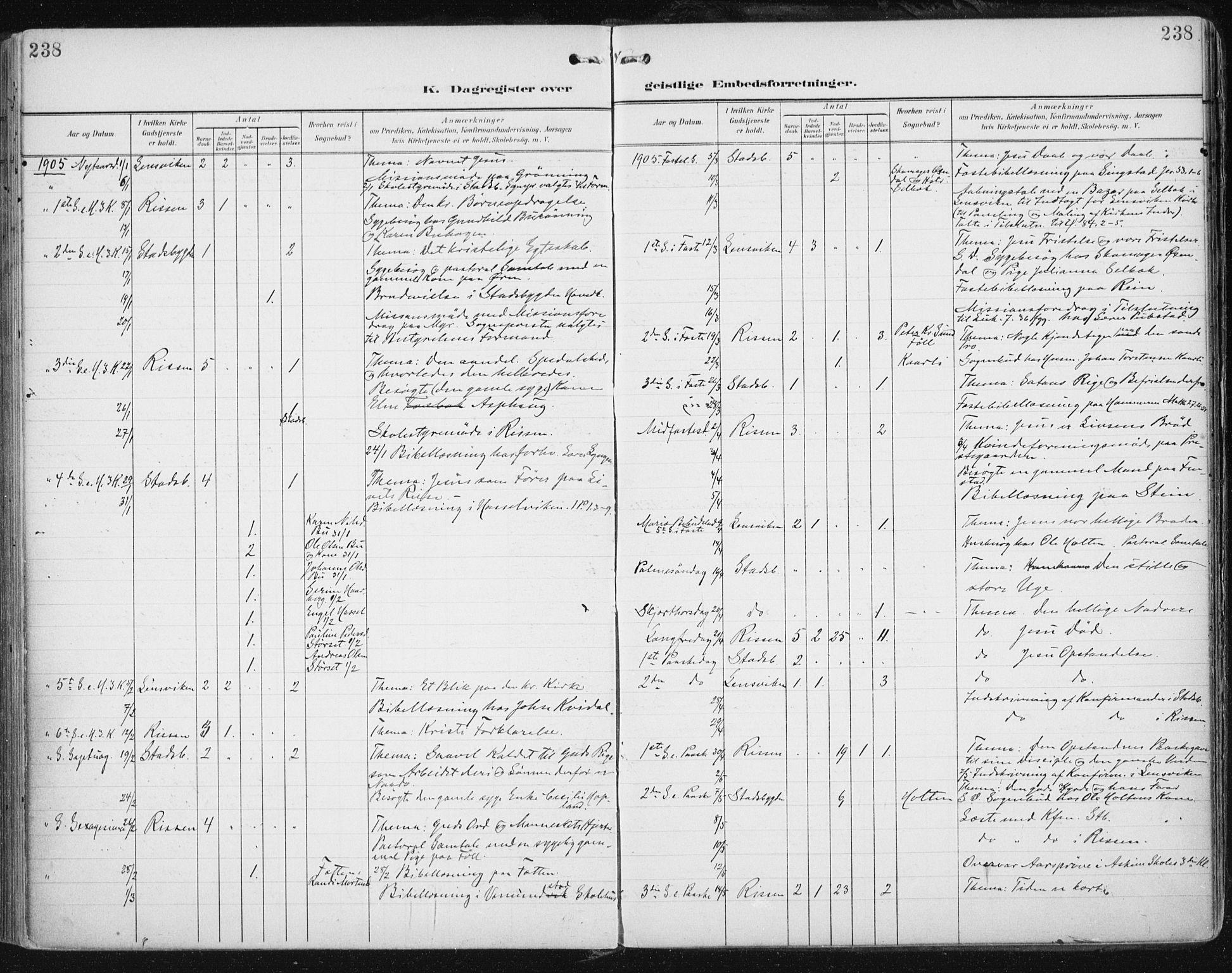 SAT, Ministerialprotokoller, klokkerbøker og fødselsregistre - Sør-Trøndelag, 646/L0616: Ministerialbok nr. 646A14, 1900-1918, s. 238