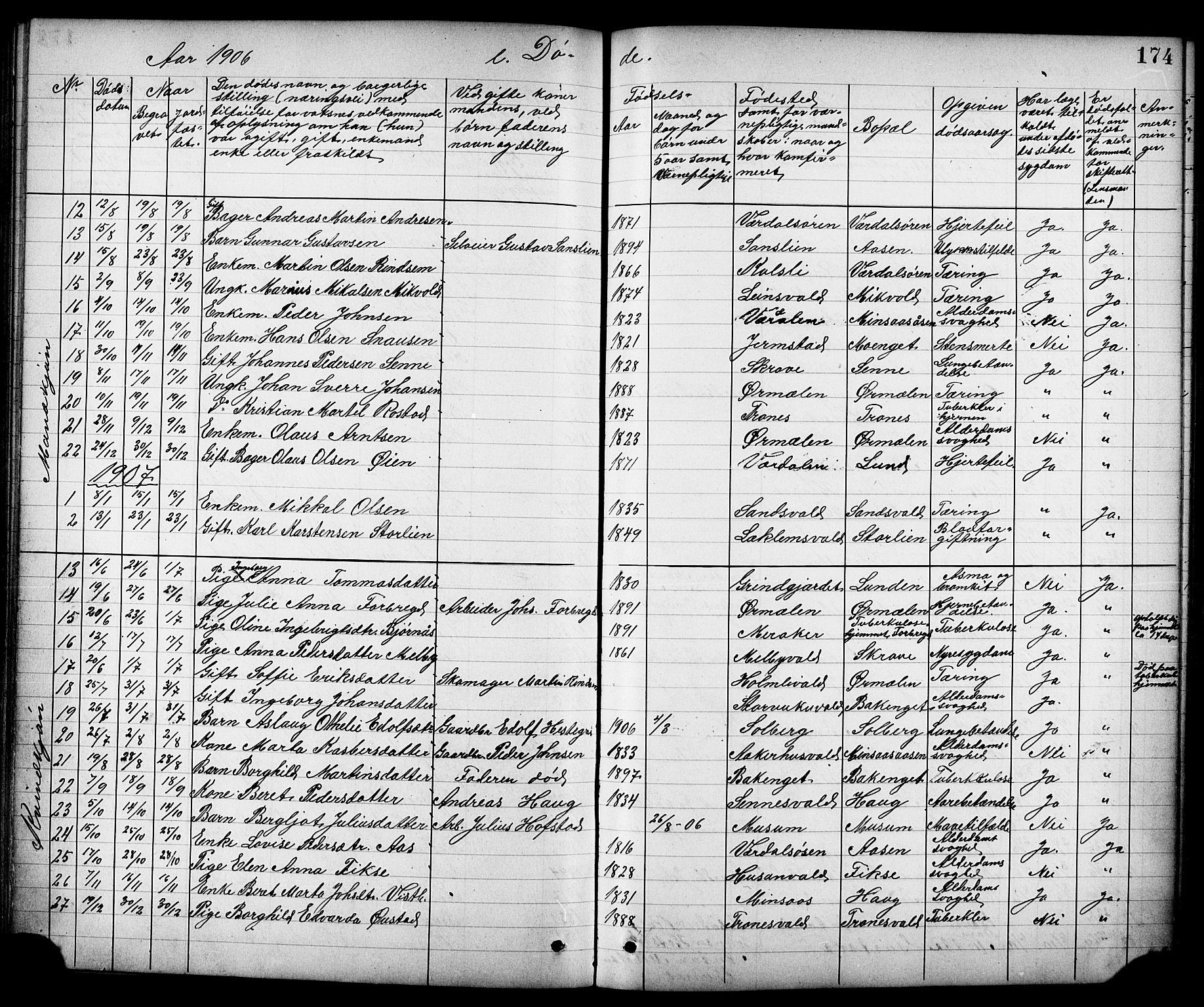 SAT, Ministerialprotokoller, klokkerbøker og fødselsregistre - Nord-Trøndelag, 723/L0257: Klokkerbok nr. 723C05, 1890-1907, s. 174