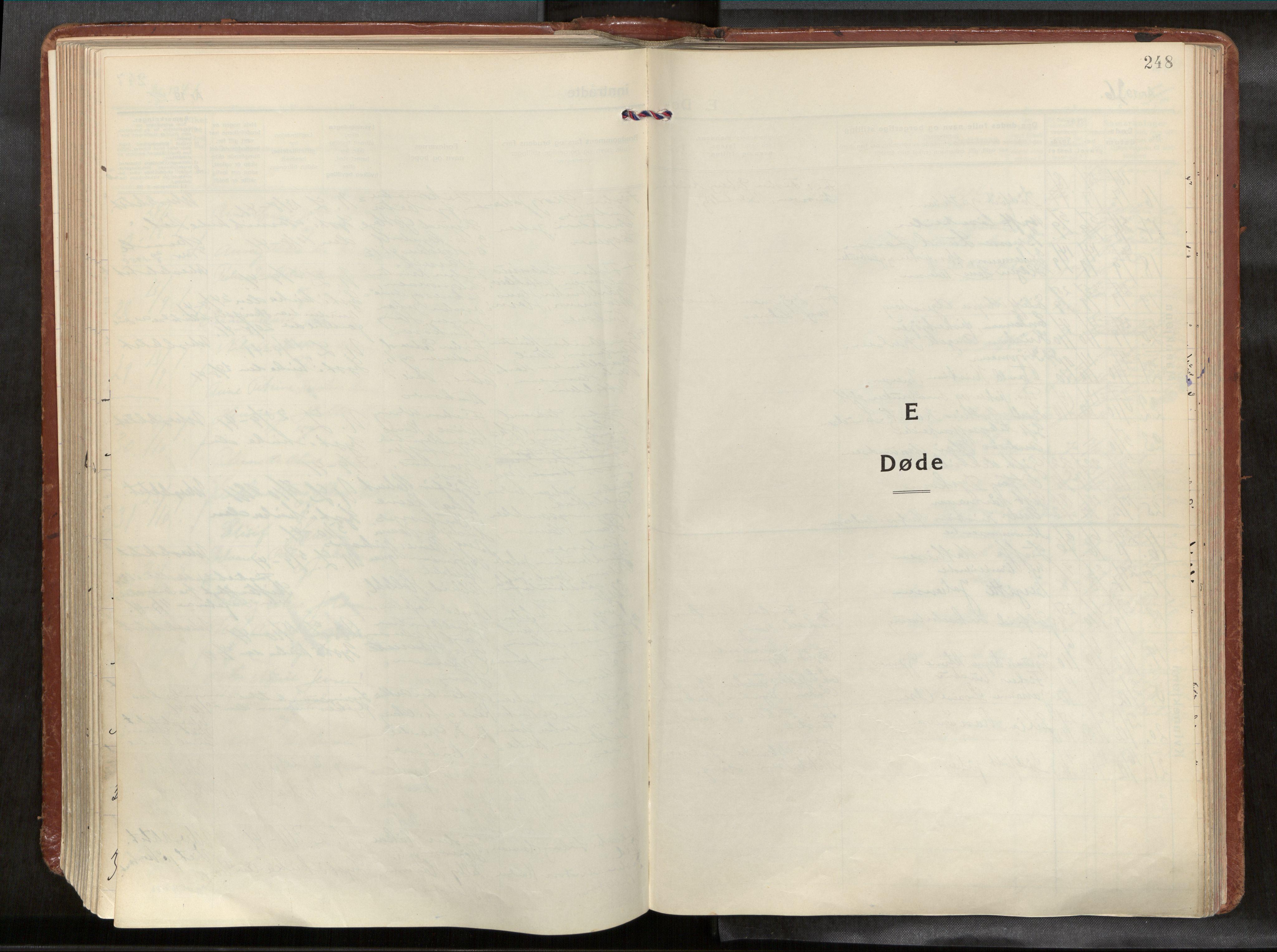 SAT, Ministerialprotokoller, klokkerbøker og fødselsregistre - Nordland, 881/L1161: Ministerialbok nr. 881A14, 1932-1955, s. 248