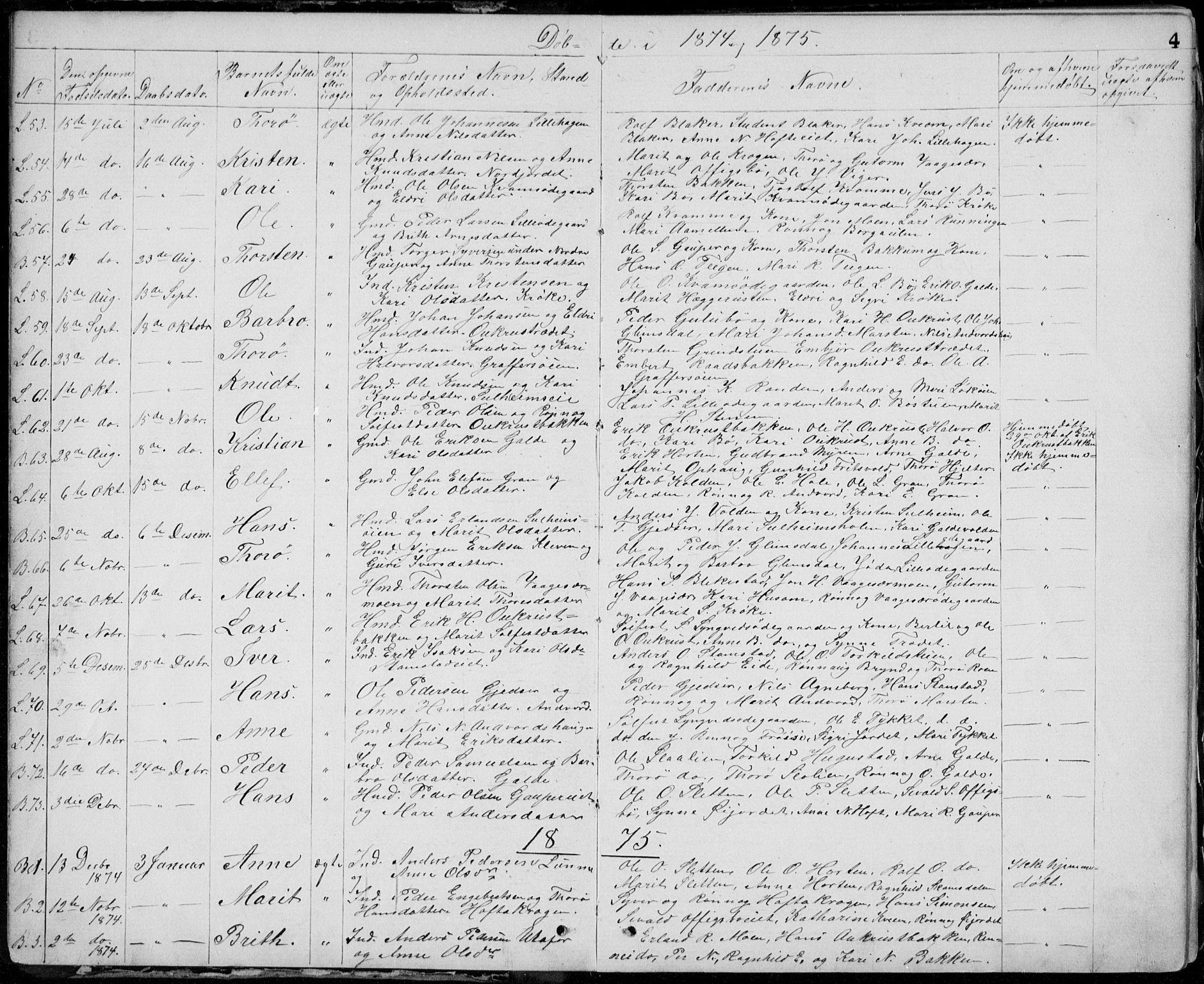 SAH, Lom prestekontor, L/L0013: Klokkerbok nr. 13, 1874-1938, s. 4