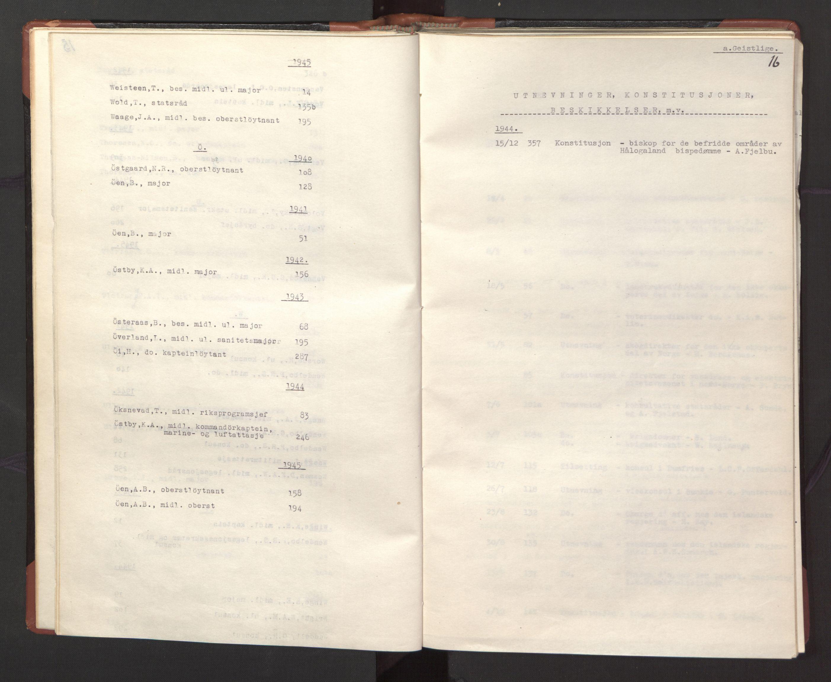 RA, Statsrådssekretariatet, A/Ac/L0127: Register 9/4-25/5, 1940-1945, s. 16