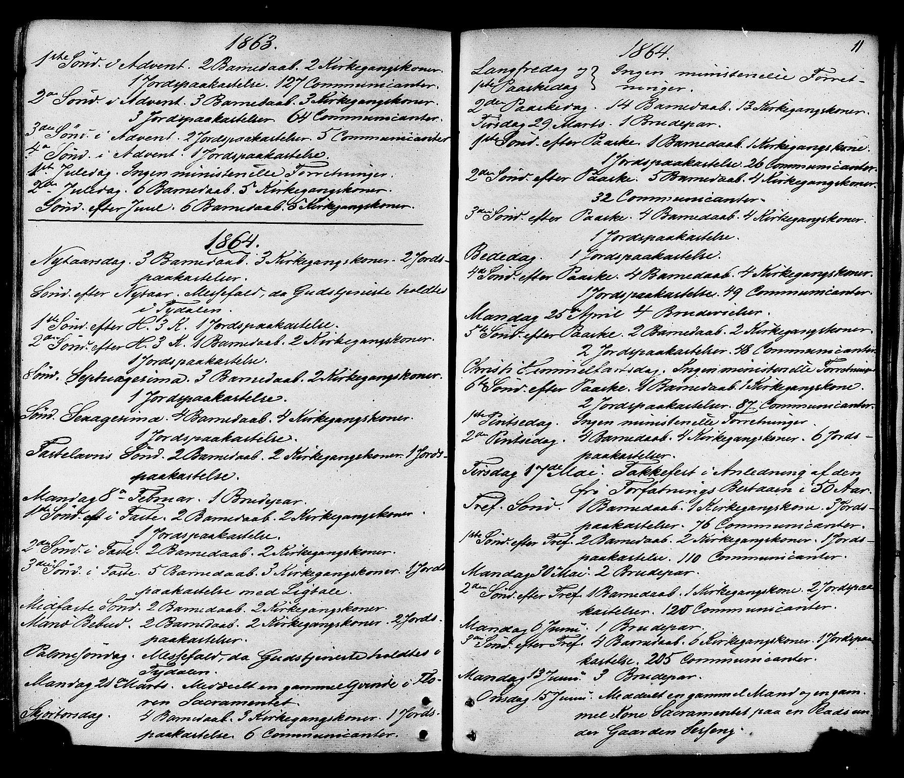 SAT, Ministerialprotokoller, klokkerbøker og fødselsregistre - Sør-Trøndelag, 695/L1147: Ministerialbok nr. 695A07, 1860-1877, s. 11