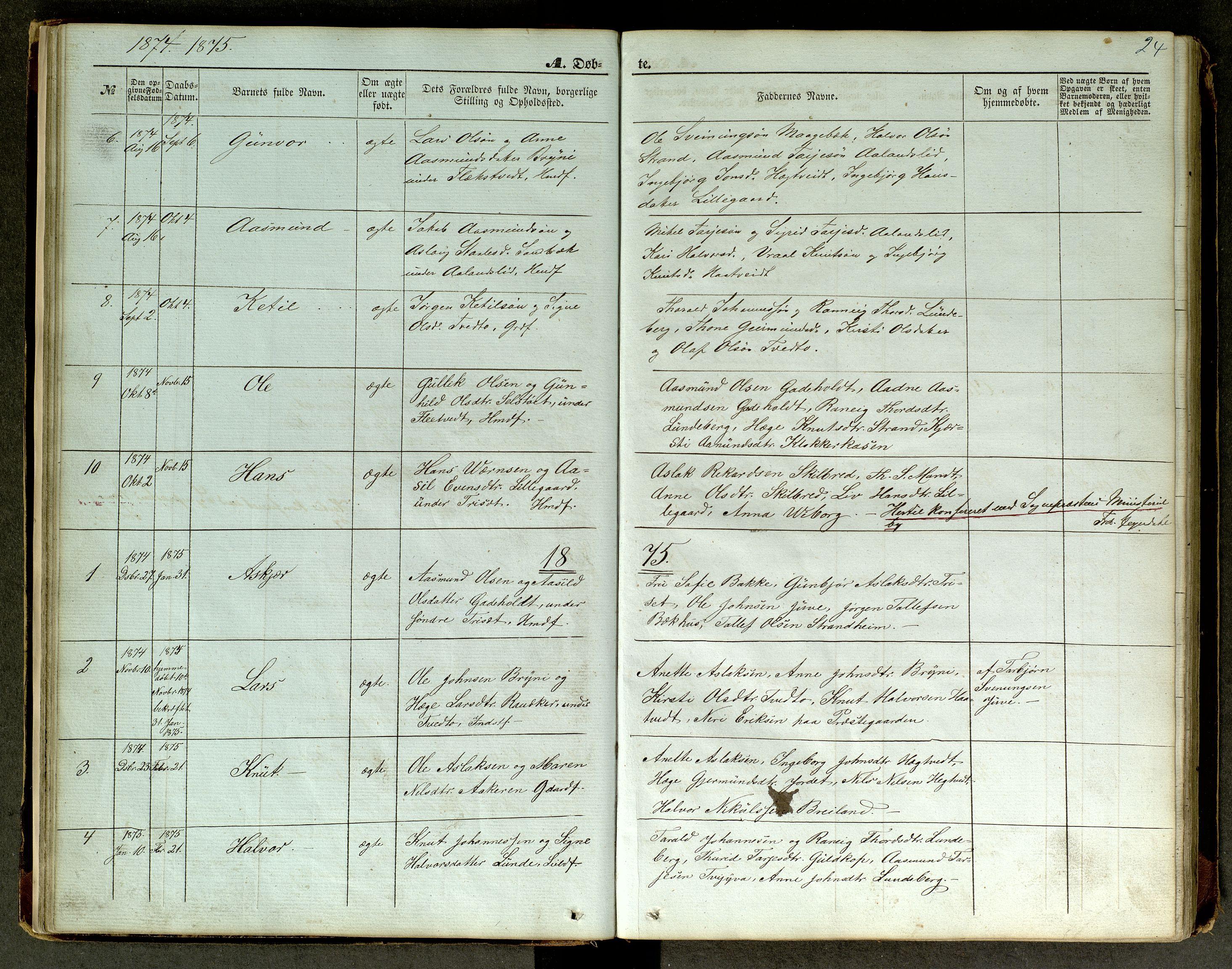 SAKO, Lårdal kirkebøker, G/Ga/L0002: Klokkerbok nr. I 2, 1861-1890, s. 24