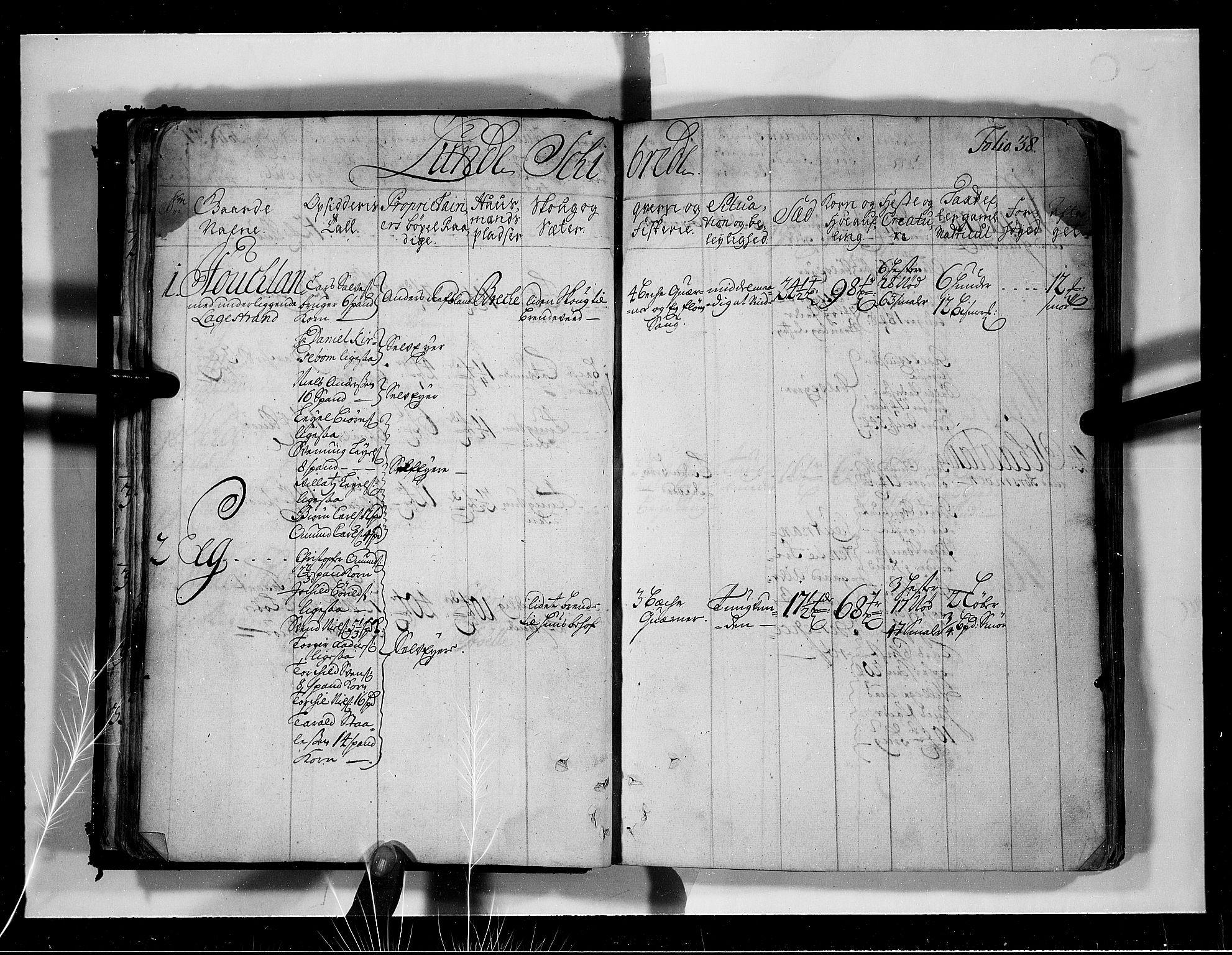 RA, Rentekammeret inntil 1814, Realistisk ordnet avdeling, N/Nb/Nbf/L0131: Jæren og Dalane eksaminasjonsprotokoll, 1723, s. 37b-38a