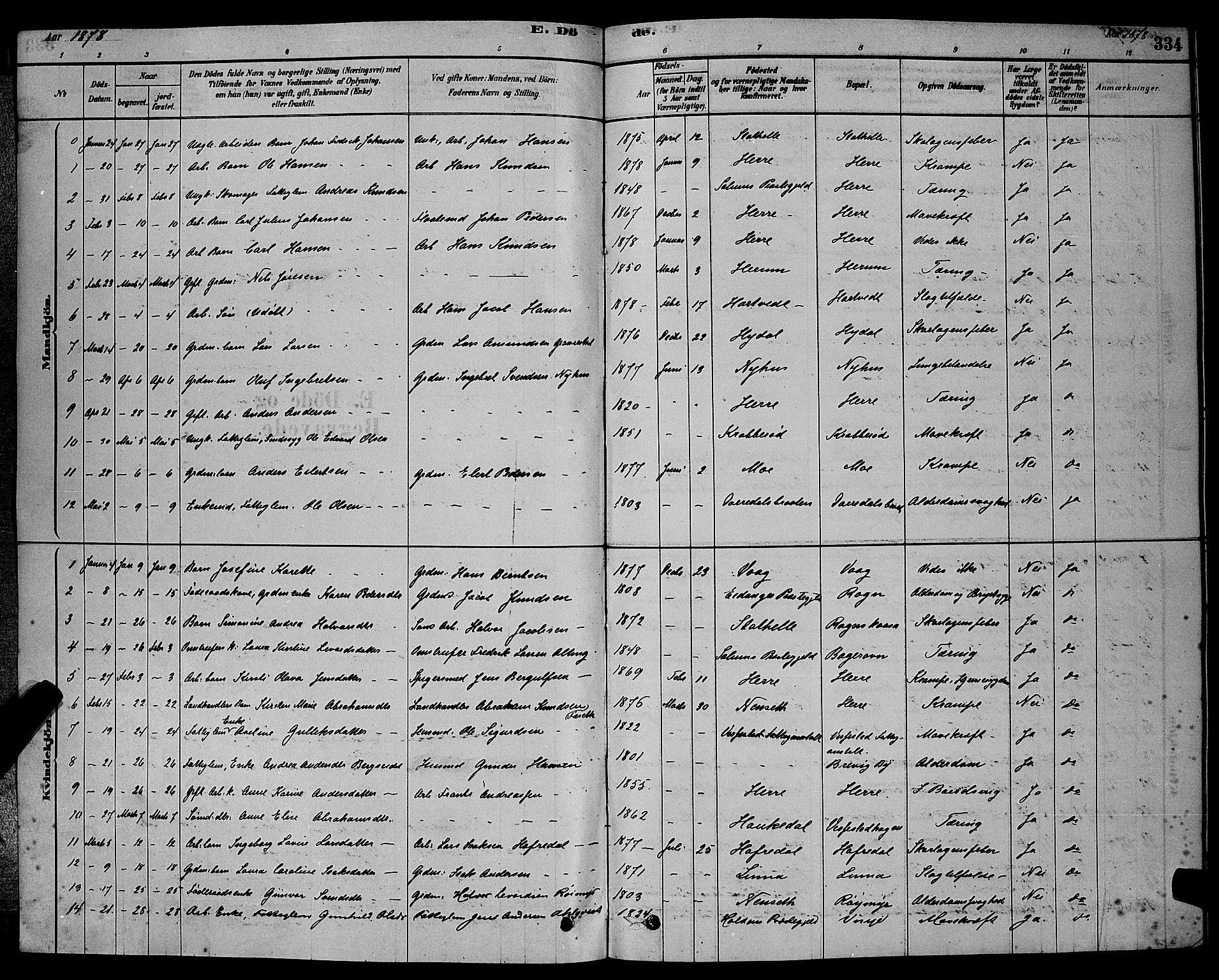 SAKO, Bamble kirkebøker, G/Ga/L0008: Klokkerbok nr. I 8, 1878-1888, s. 334