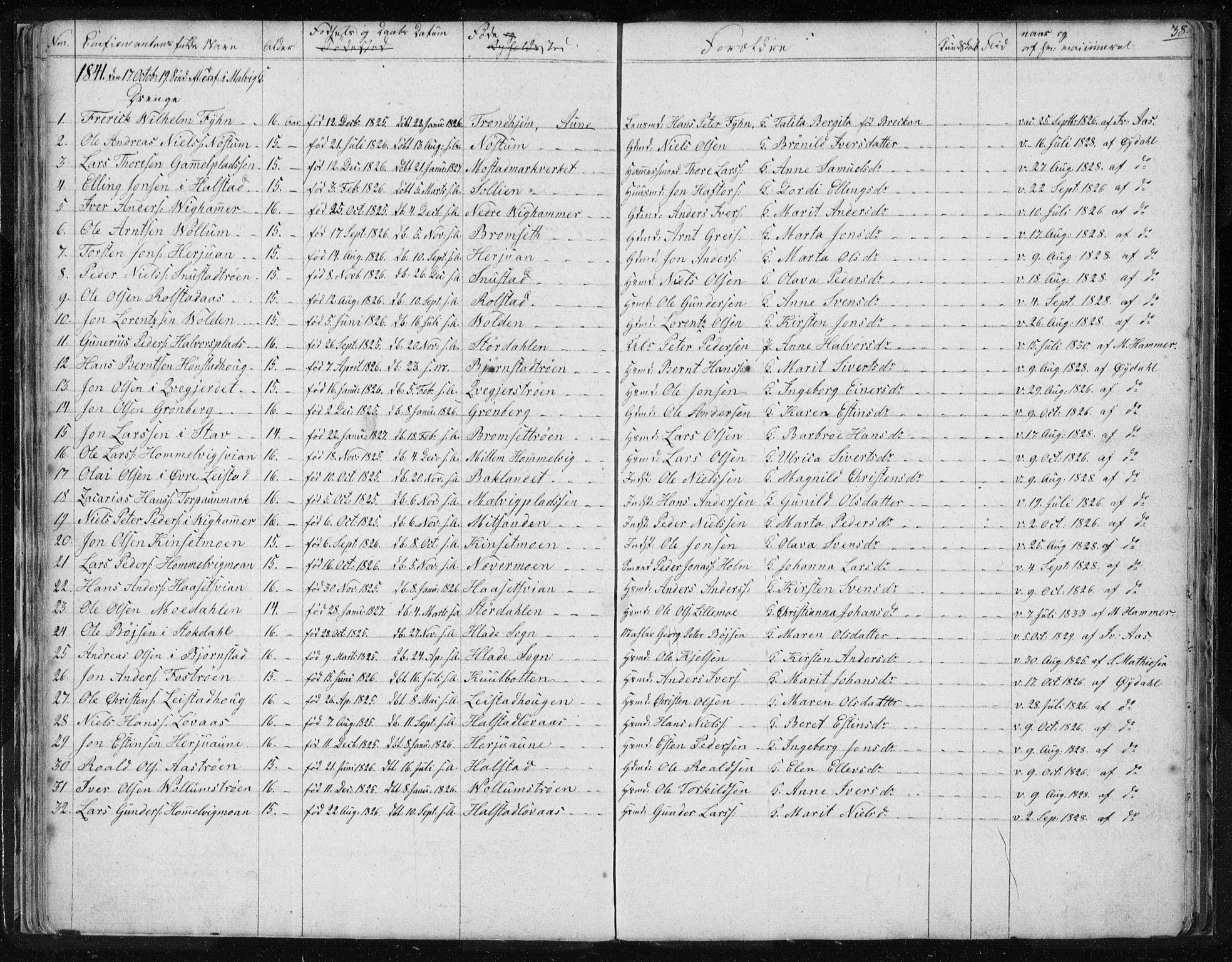 SAT, Ministerialprotokoller, klokkerbøker og fødselsregistre - Sør-Trøndelag, 616/L0405: Ministerialbok nr. 616A02, 1831-1842, s. 38