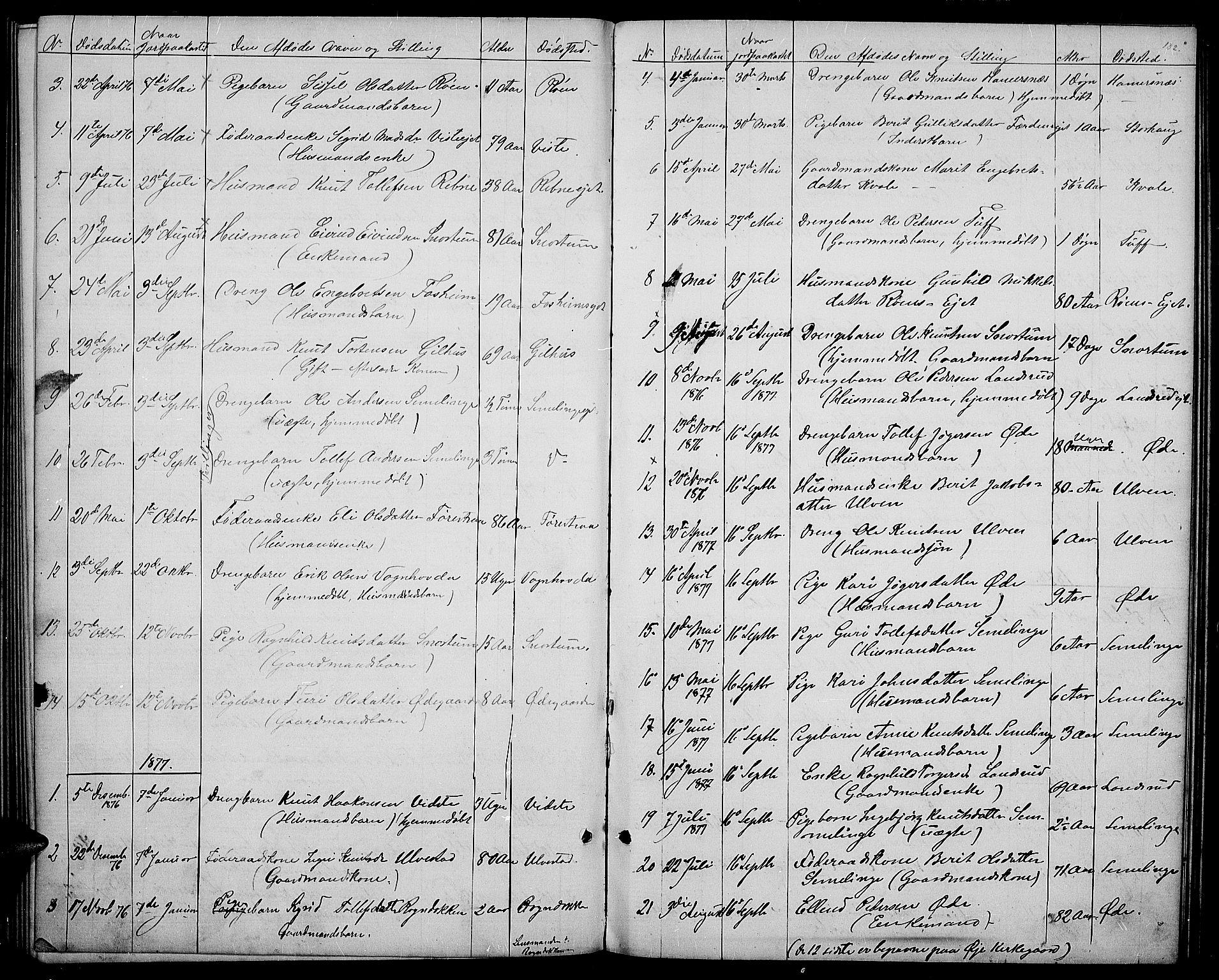 SAH, Vestre Slidre prestekontor, Klokkerbok nr. 3, 1869-1882, s. 132