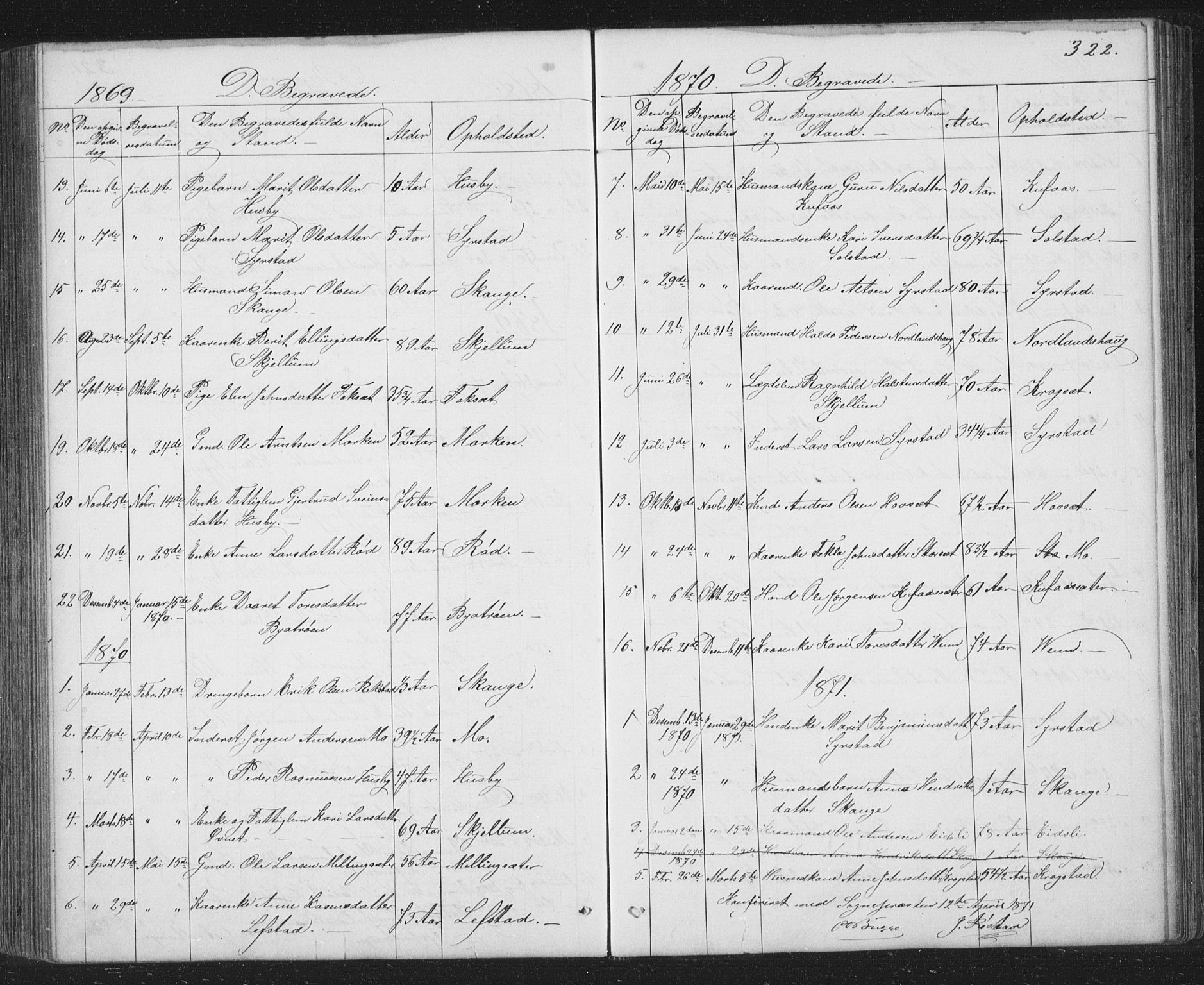 SAT, Ministerialprotokoller, klokkerbøker og fødselsregistre - Sør-Trøndelag, 667/L0798: Klokkerbok nr. 667C03, 1867-1929, s. 322