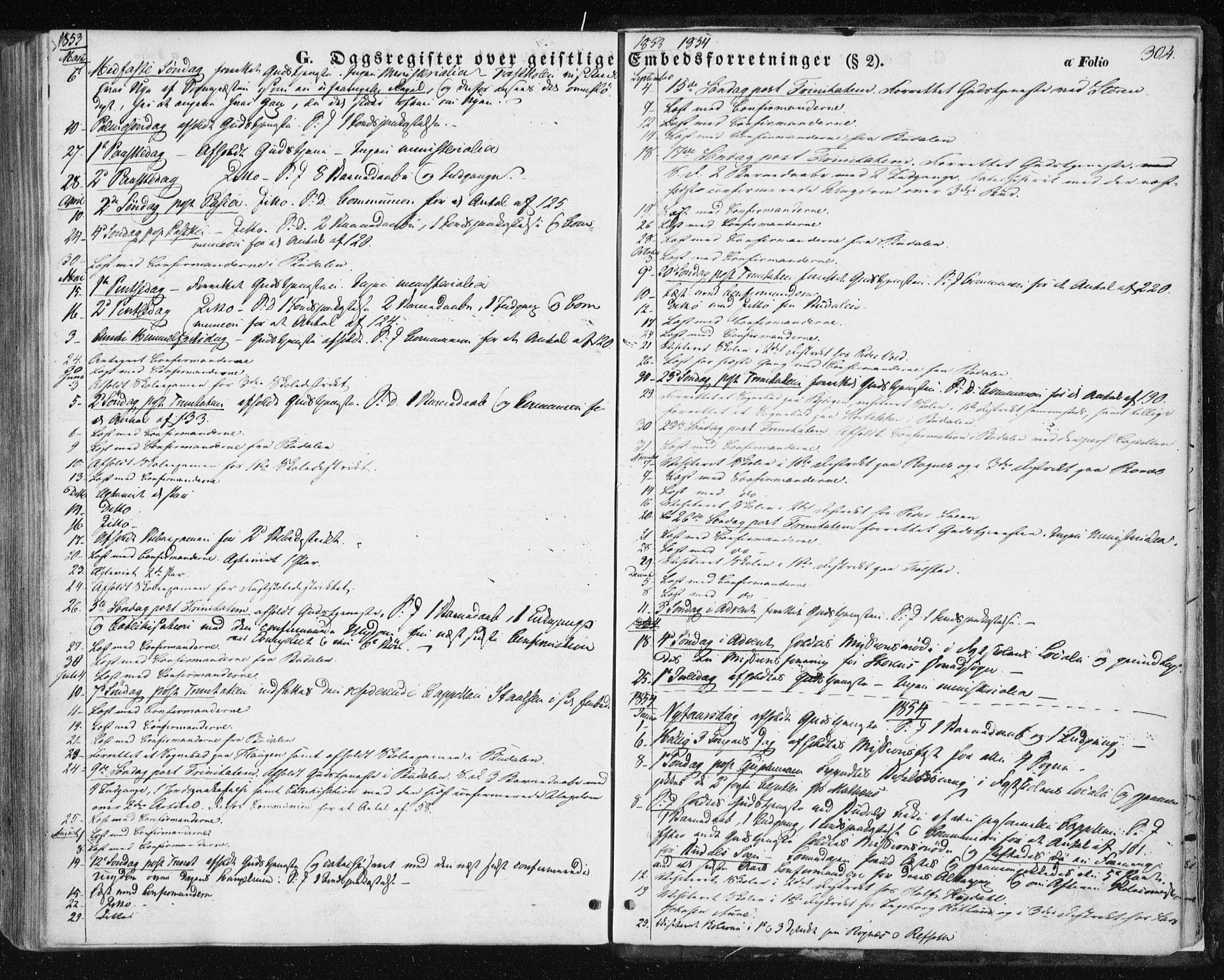 SAT, Ministerialprotokoller, klokkerbøker og fødselsregistre - Sør-Trøndelag, 687/L1000: Ministerialbok nr. 687A06, 1848-1869, s. 304