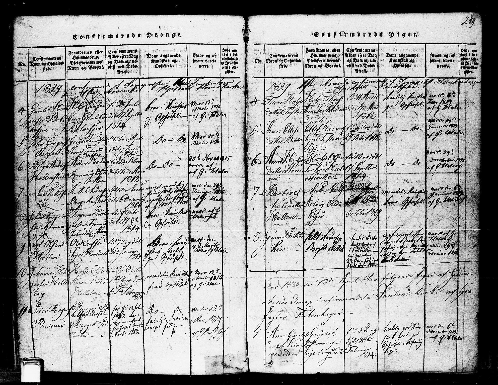 SAKO, Gransherad kirkebøker, F/Fa/L0001: Ministerialbok nr. I 1, 1815-1843, s. 249