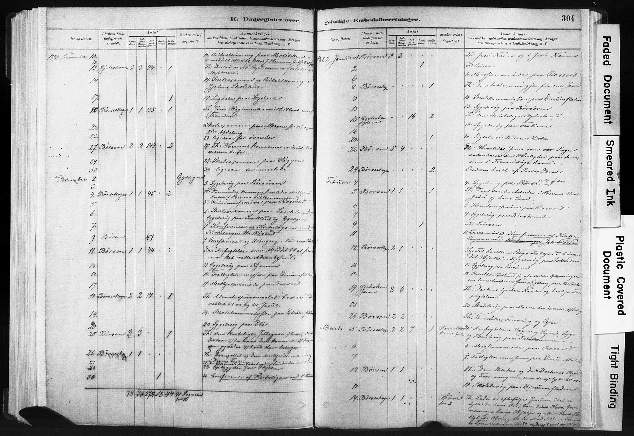 SAT, Ministerialprotokoller, klokkerbøker og fødselsregistre - Sør-Trøndelag, 665/L0773: Ministerialbok nr. 665A08, 1879-1905, s. 304