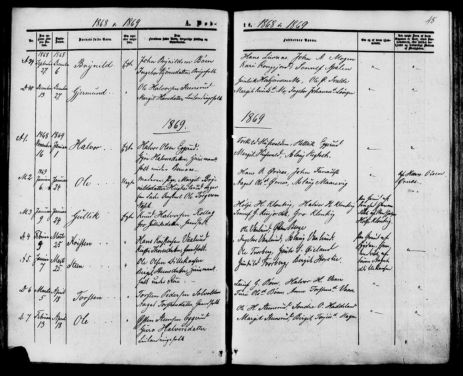 SAKO, Tinn kirkebøker, F/Fa/L0006: Ministerialbok nr. I 6, 1857-1878, s. 48