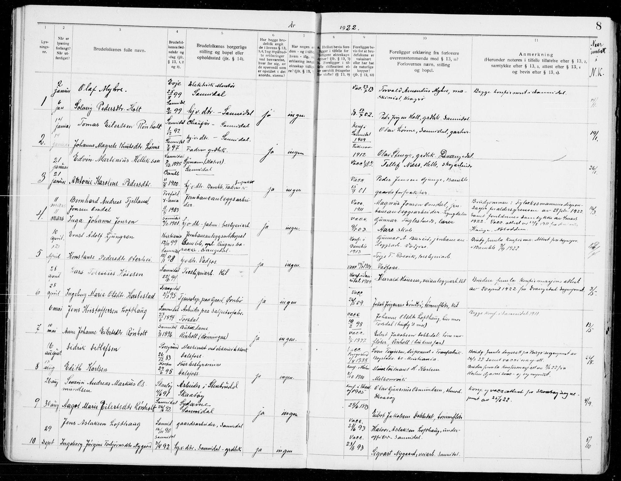 SAKO, Sannidal kirkebøker, H/Ha/L0002: Lysningsprotokoll nr. 2, 1919-1942, s. 8