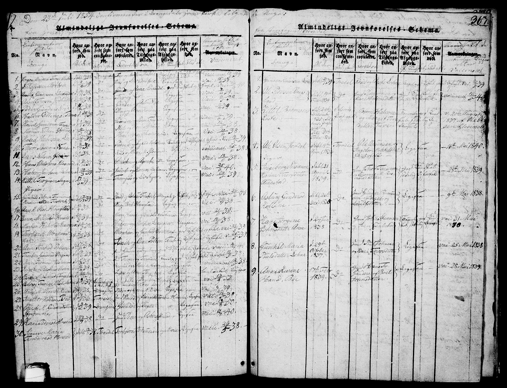 SAKO, Drangedal kirkebøker, G/Ga/L0001: Klokkerbok nr. I 1 /1, 1814-1856, s. 367