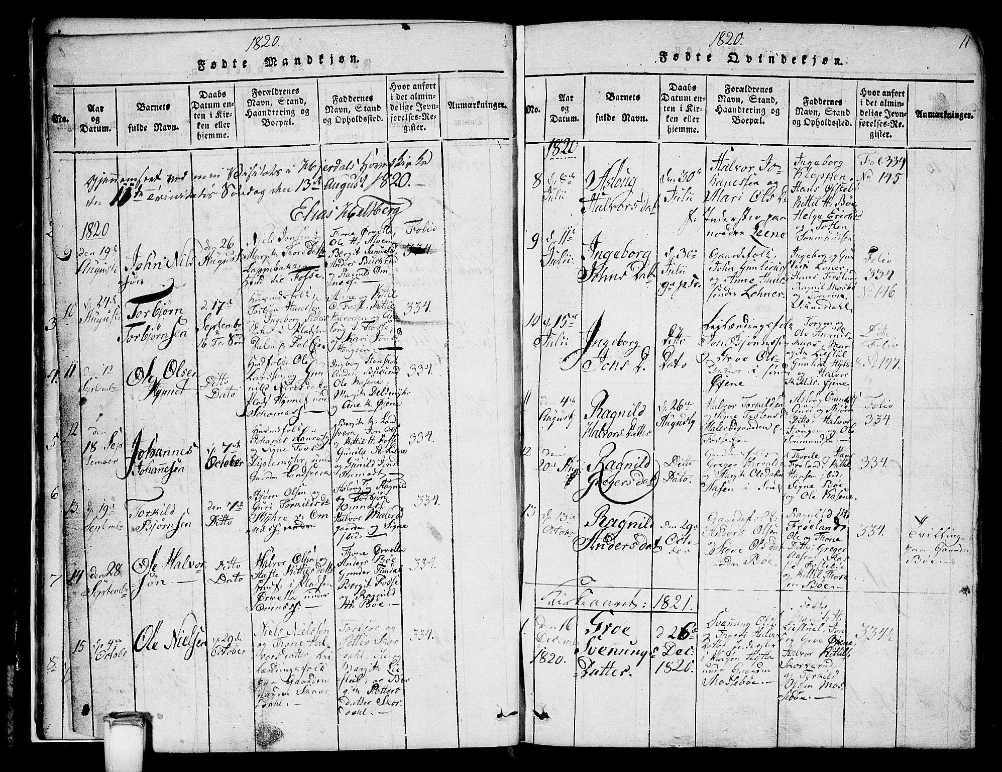 SAKO, Hjartdal kirkebøker, G/Gb/L0001: Klokkerbok nr. II 1, 1815-1842, s. 11